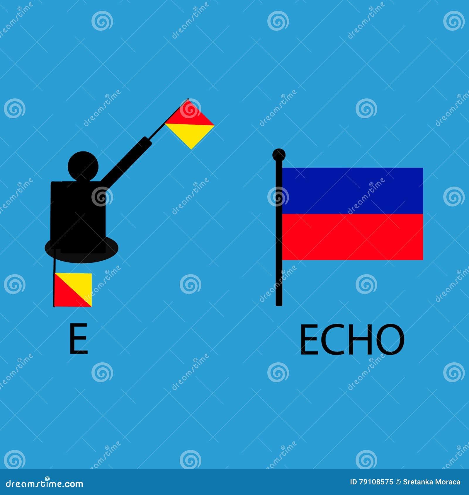 Διεθνής θαλάσσια σημαία σημάτων, αλφάβητο θάλασσας, διανυσματική απεικόνιση, σηματοφόρος, επικοινωνία, ηχώ