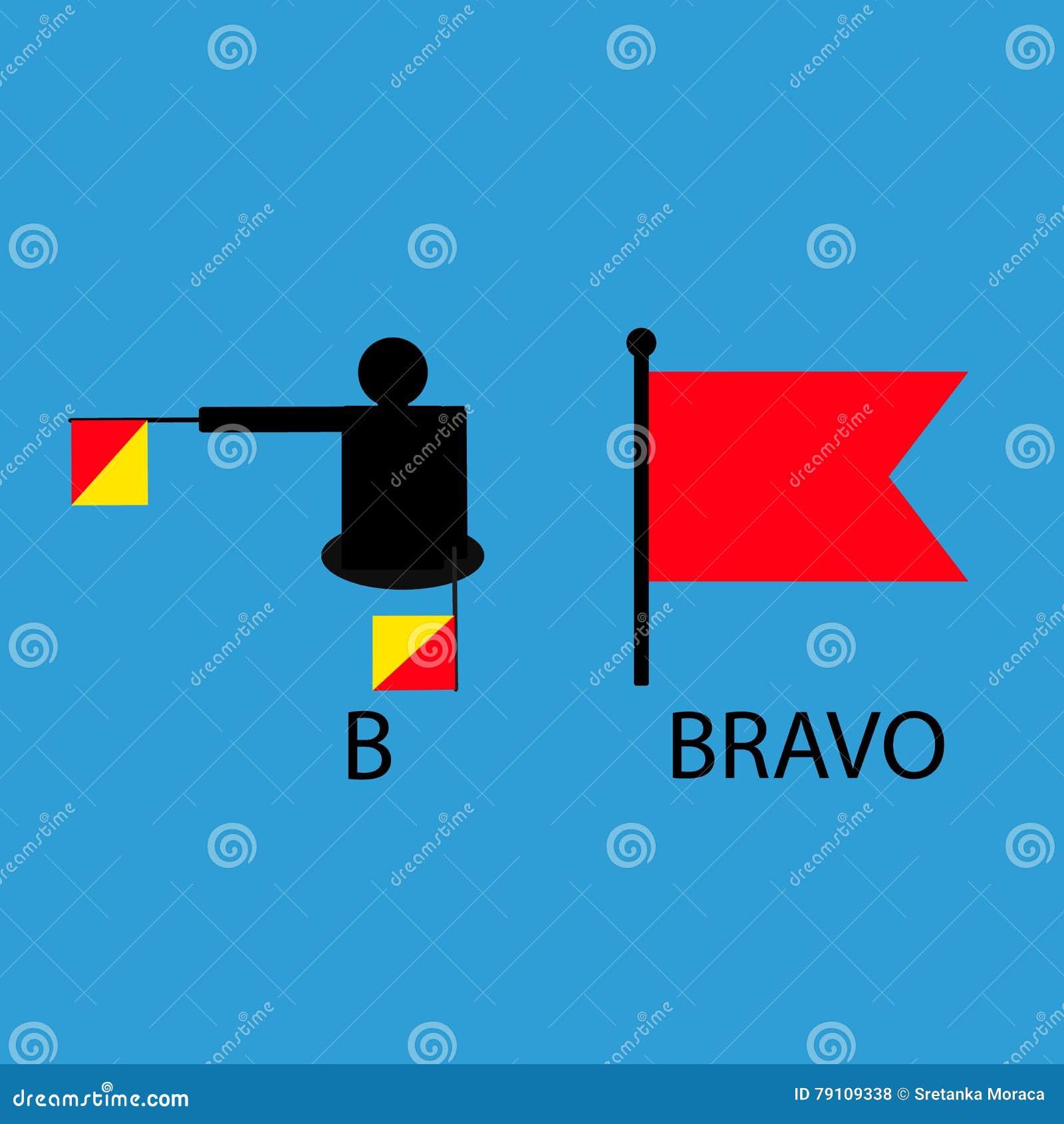 Διεθνής θαλάσσια σημαία σημάτων, αλφάβητο θάλασσας, διανυσματική απεικόνιση, σηματοφόρος, επικοινωνία, bravo