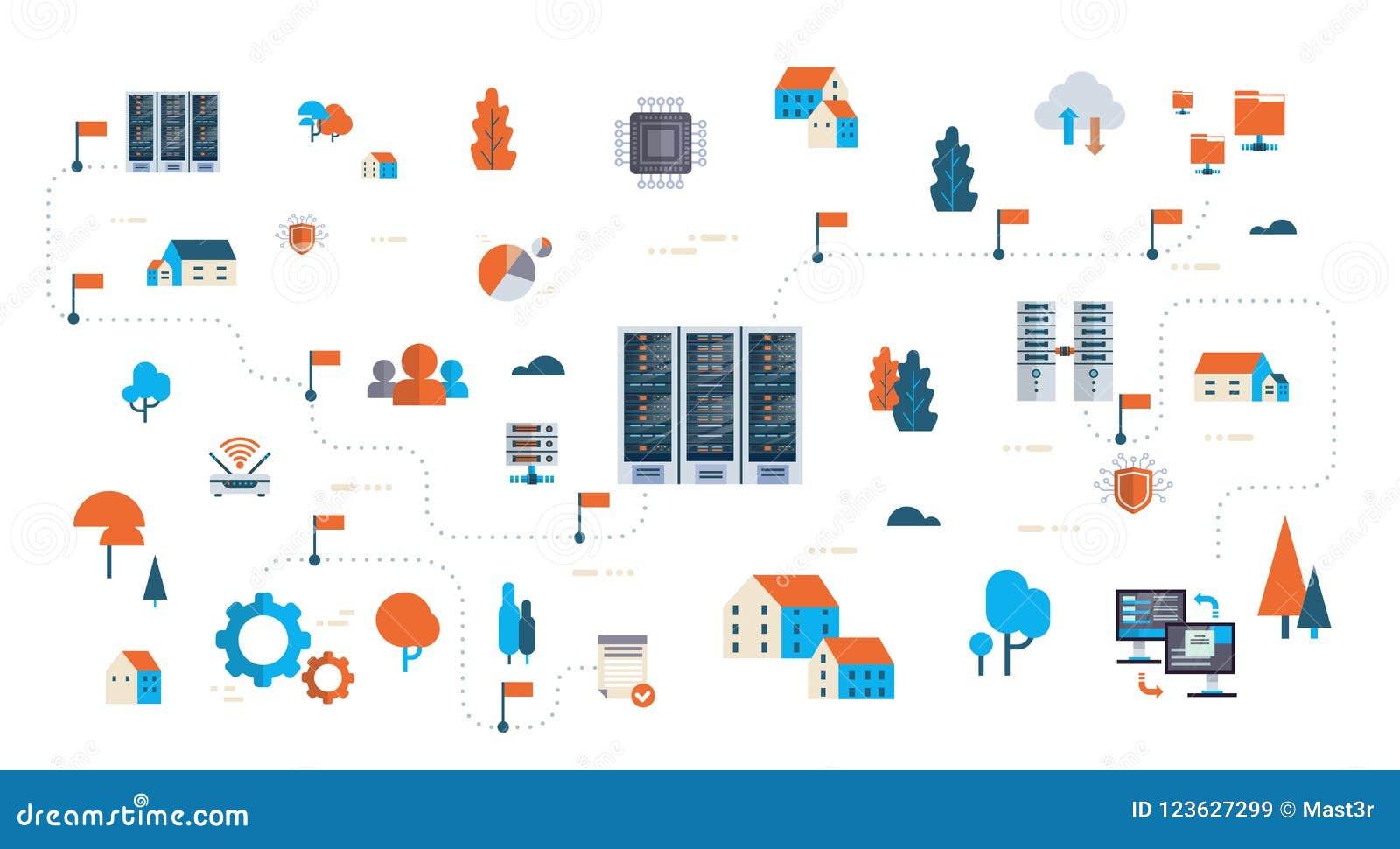 Δικτύων δεδομένων διαγραμμάτων ροής κεντρικών υπολογιστών κεντρική έννοια βάσεων δεδομένων σύνδεσης στο Διαδίκτυο συγχρονισμού απ