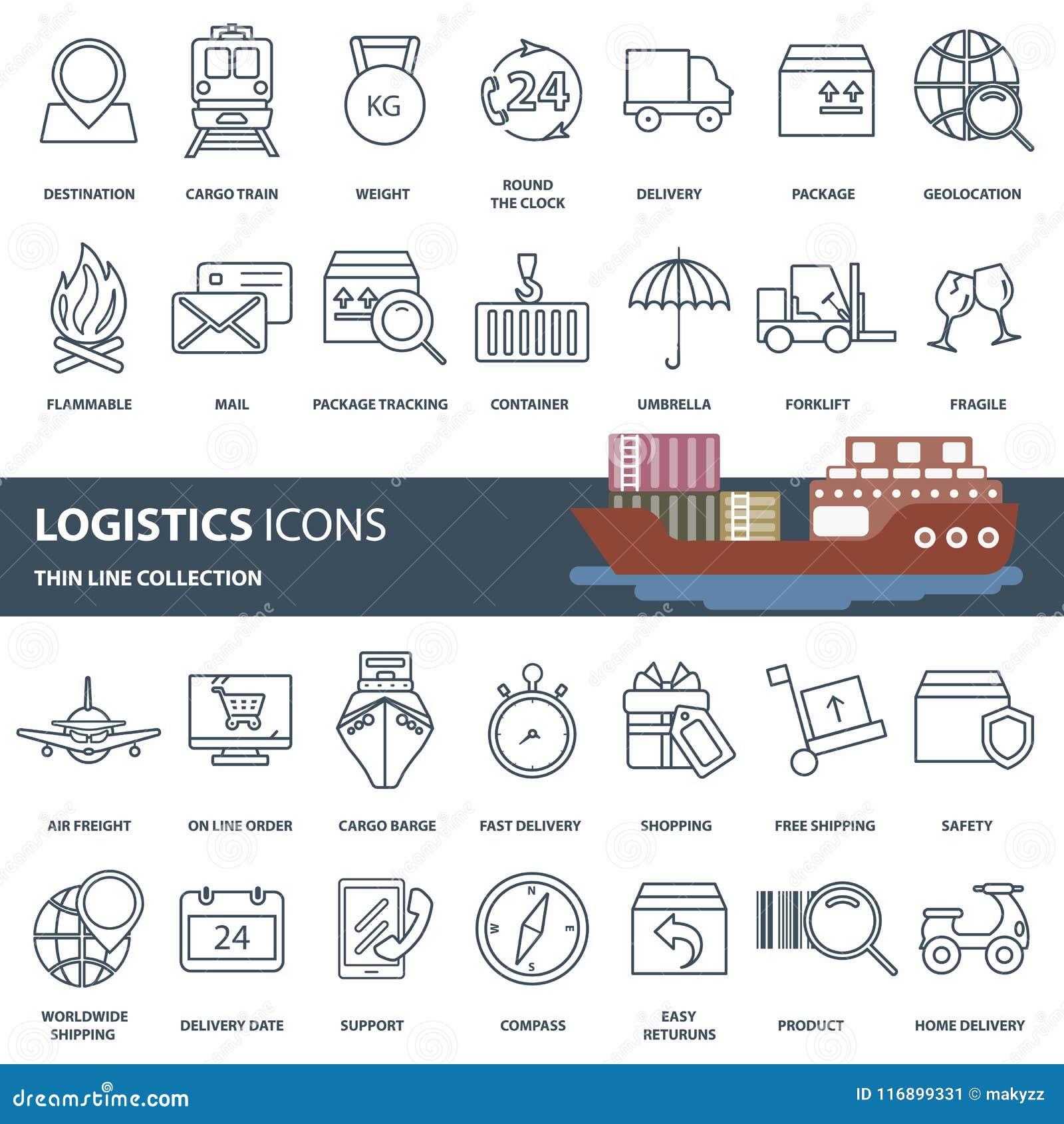 Διοικητικές μέριμνες, μεταφορά προϊόντων και σύνολο εικονιδίων παράδοσης Σύνολο εικονιδίων Ιστού περιλήψεων