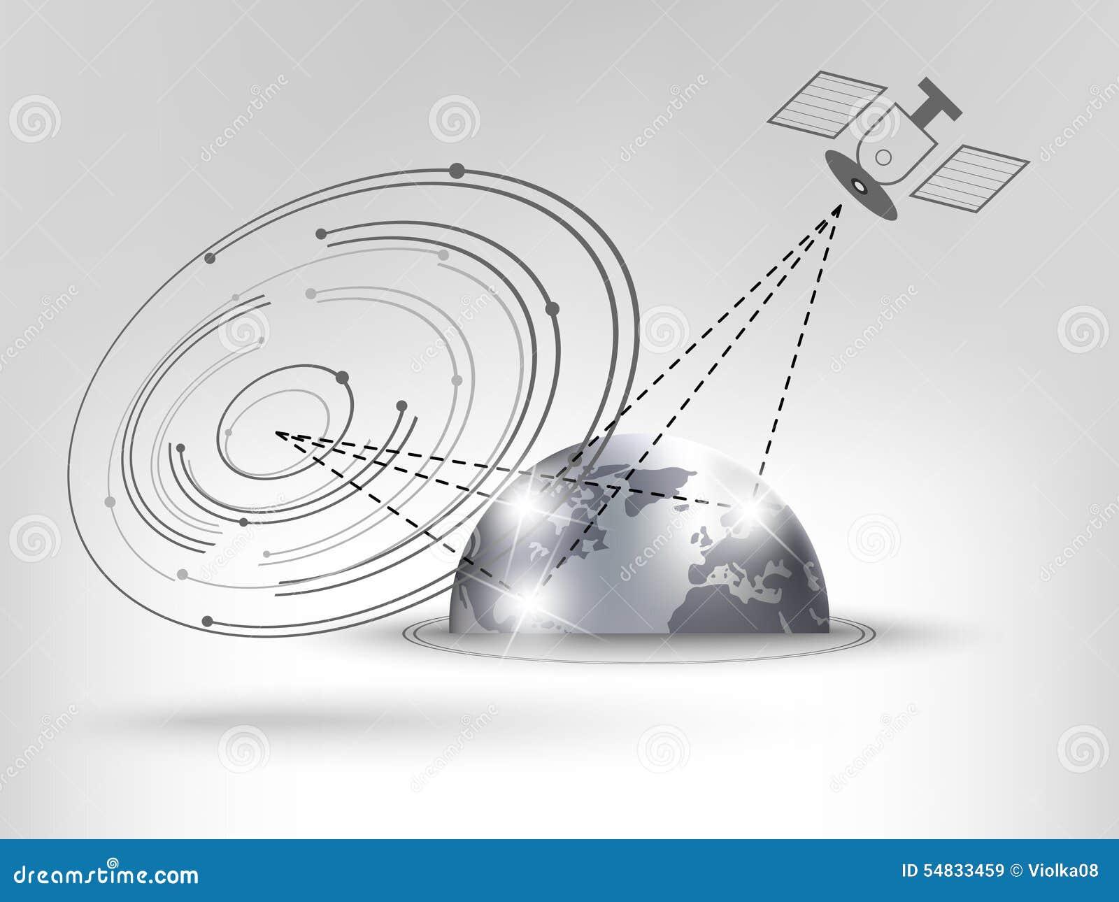 Συνδέστε το δορυφορικό Διαδίκτυο Συνδέστε τα κοσμήματα