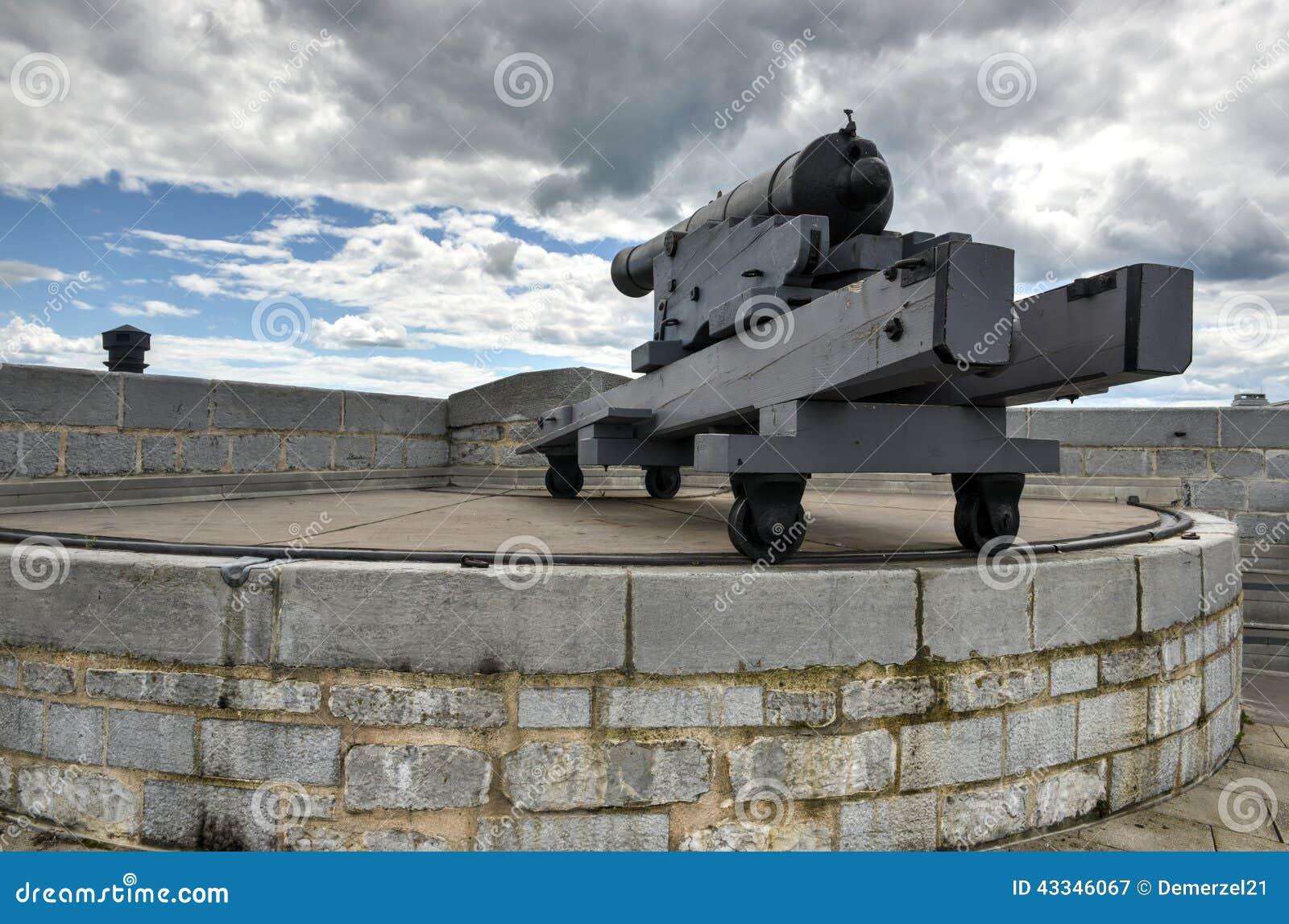 Εθνικό ιστορικό πυροβόλο περιοχών του Henry οχυρών