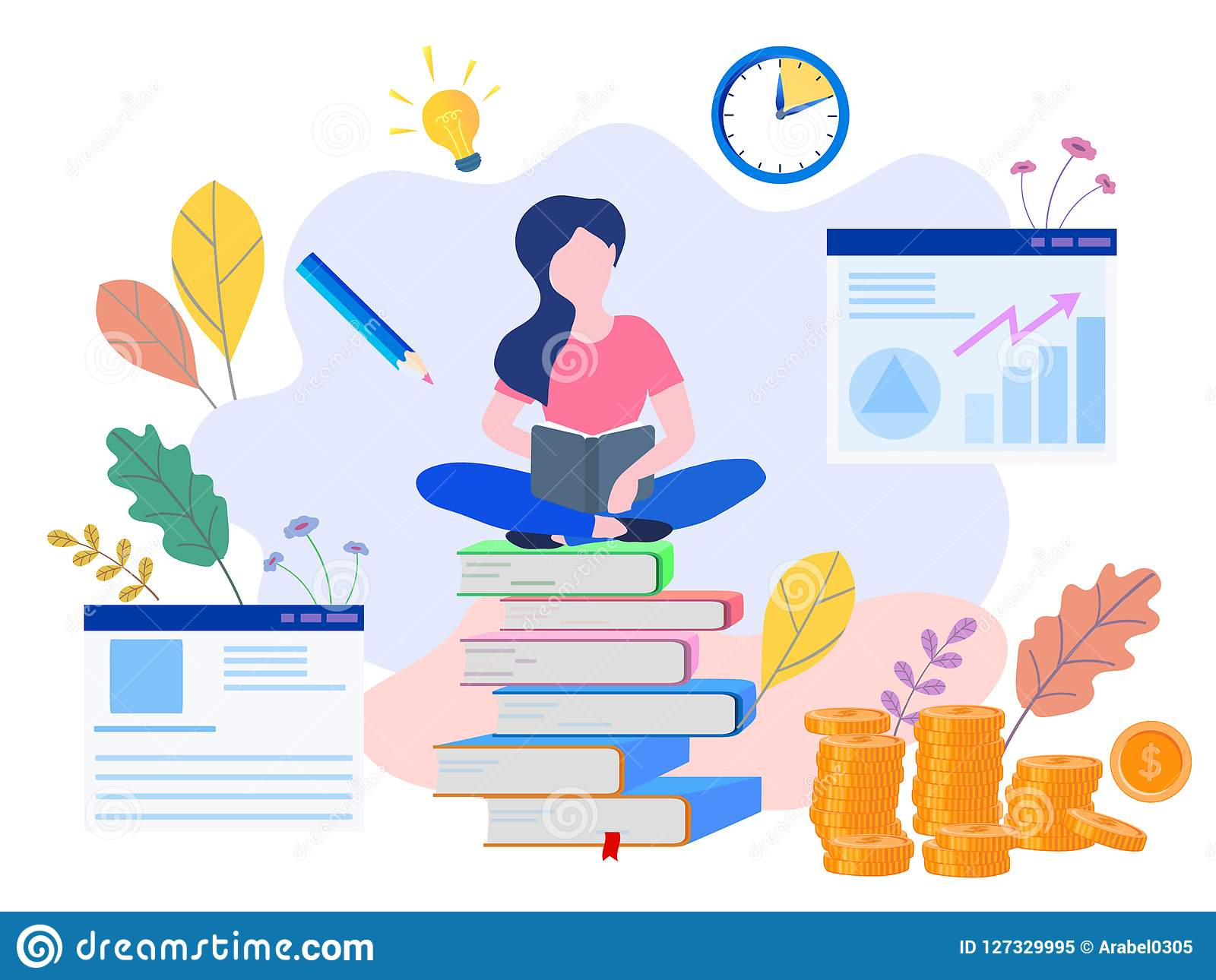 Εκπαίδευση έννοιας, on-line που, Διαδίκτυο που μελετά, σε απευθείας σύνδεση BO
