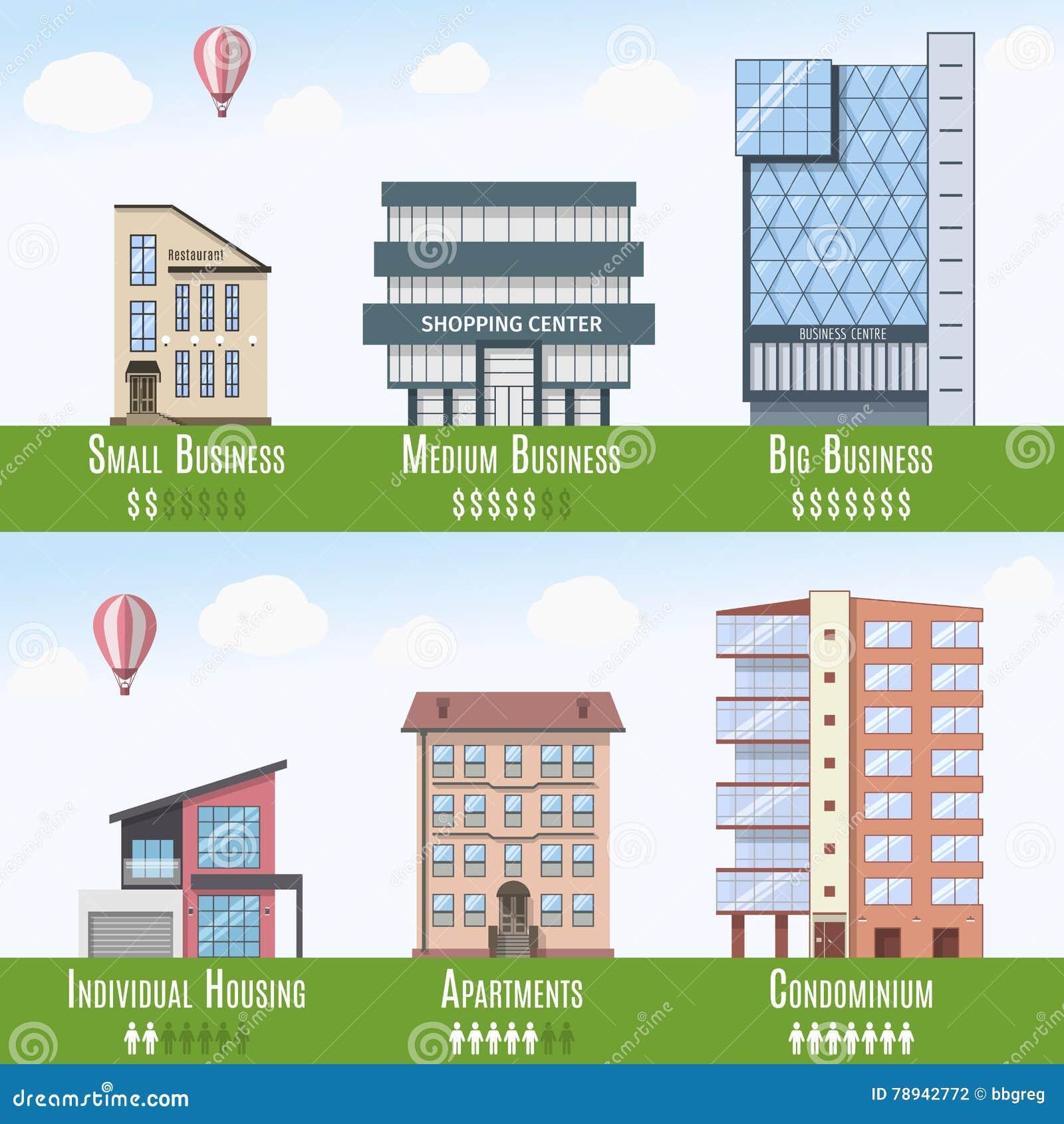 Εμπορική και κατοικημένη ακίνητη περιουσία Infographics, σύνολο 6 κτηρίων επίσης corel σύρετε το διάνυσμα απεικόνισης