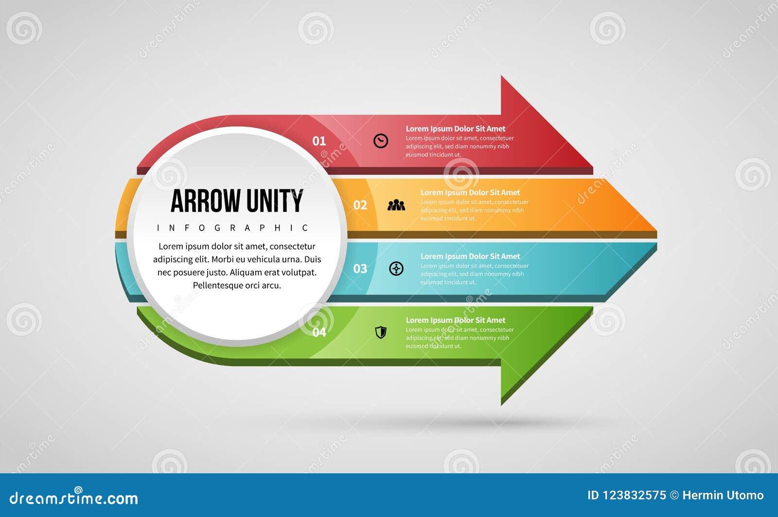 Ενότητα Infographic βελών