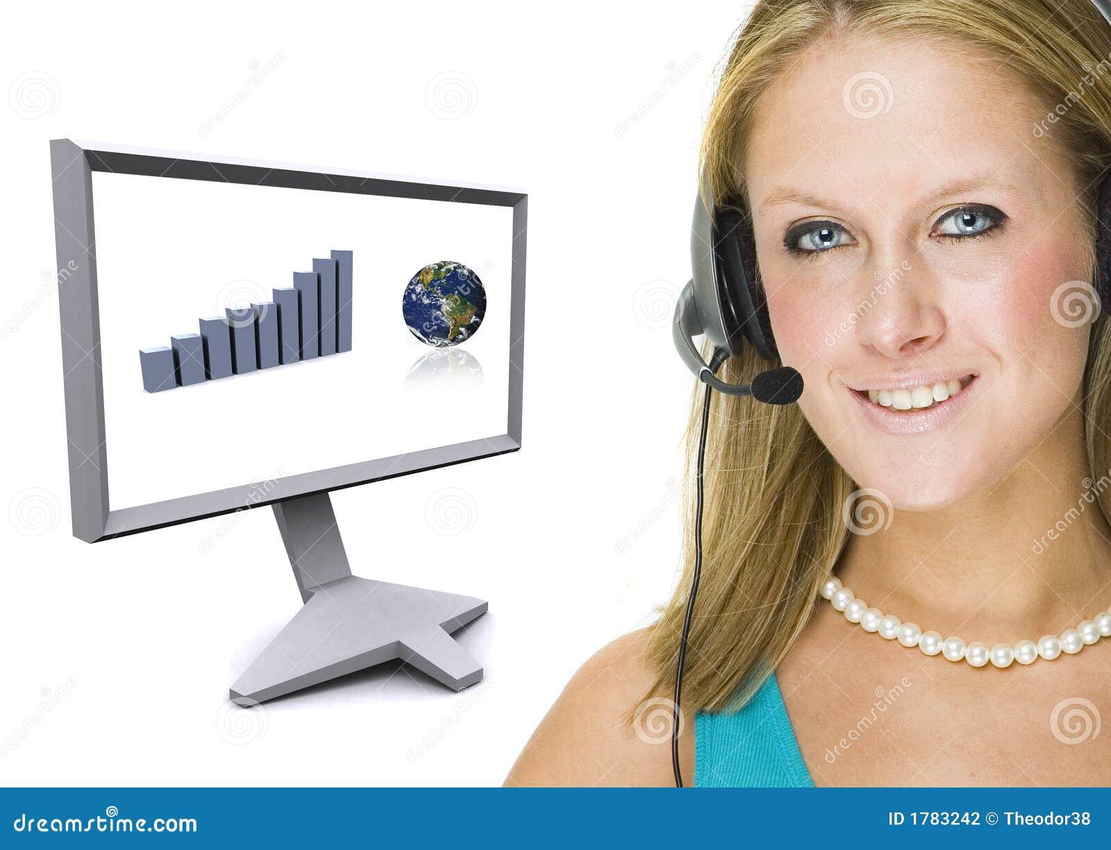 εξυπηρέτηση πελατών LCD
