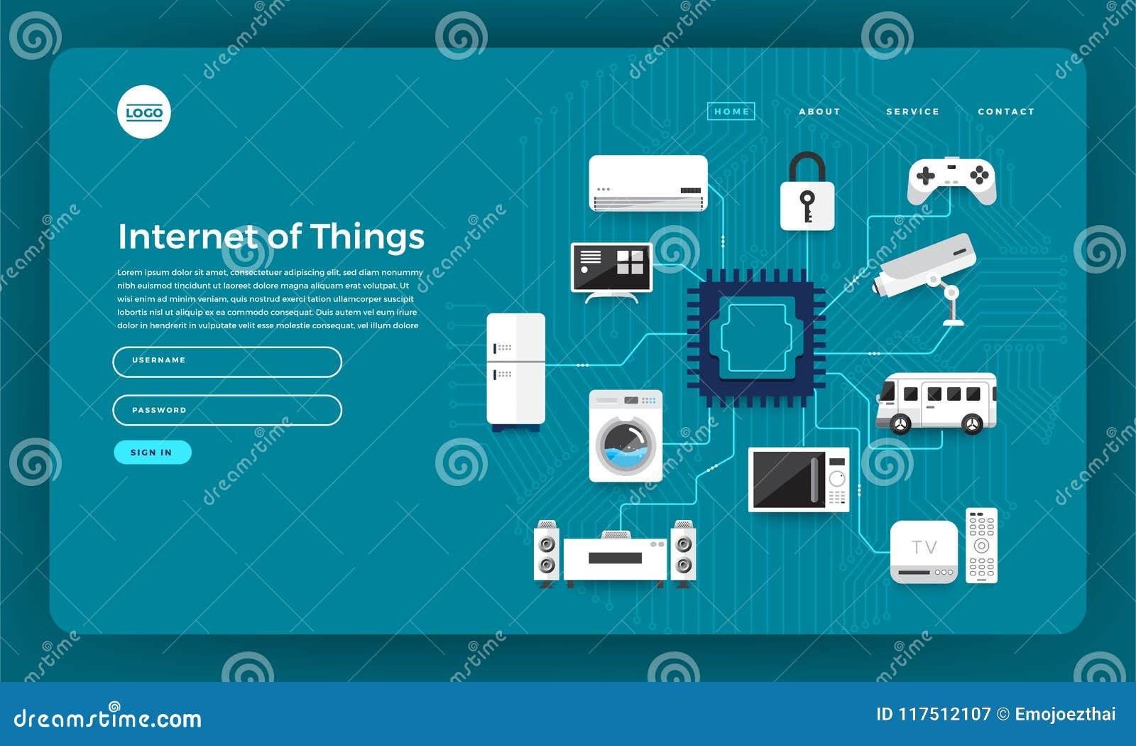 Επίπεδη έννοια σχεδίου ιστοχώρου σχεδίου προτύπων Διαδίκτυο των πραγμάτων (Ι