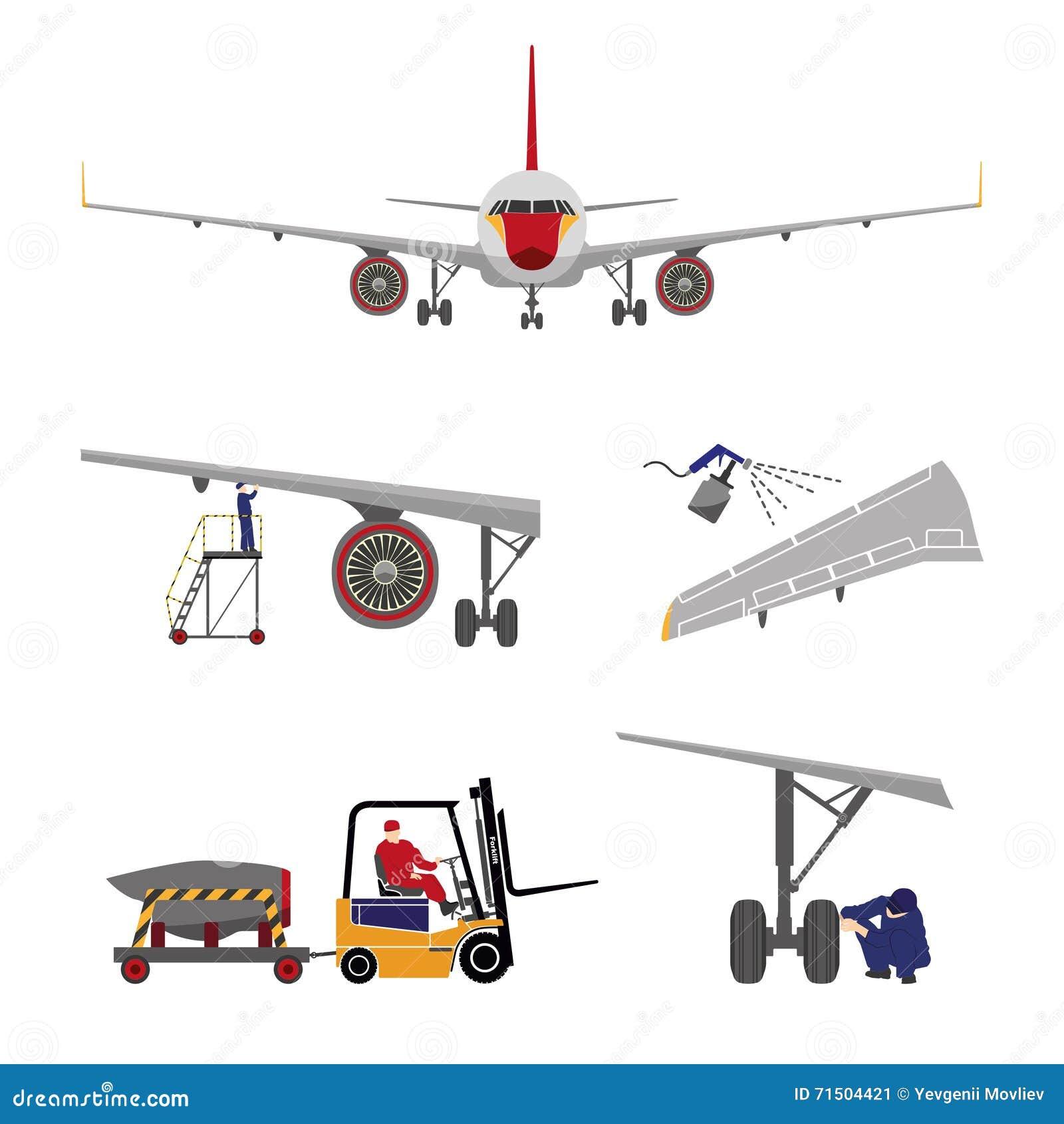 Επισκευή και συντήρηση των αεροσκαφών Σύνολο μερών αεροσκαφών σε ΛΦ