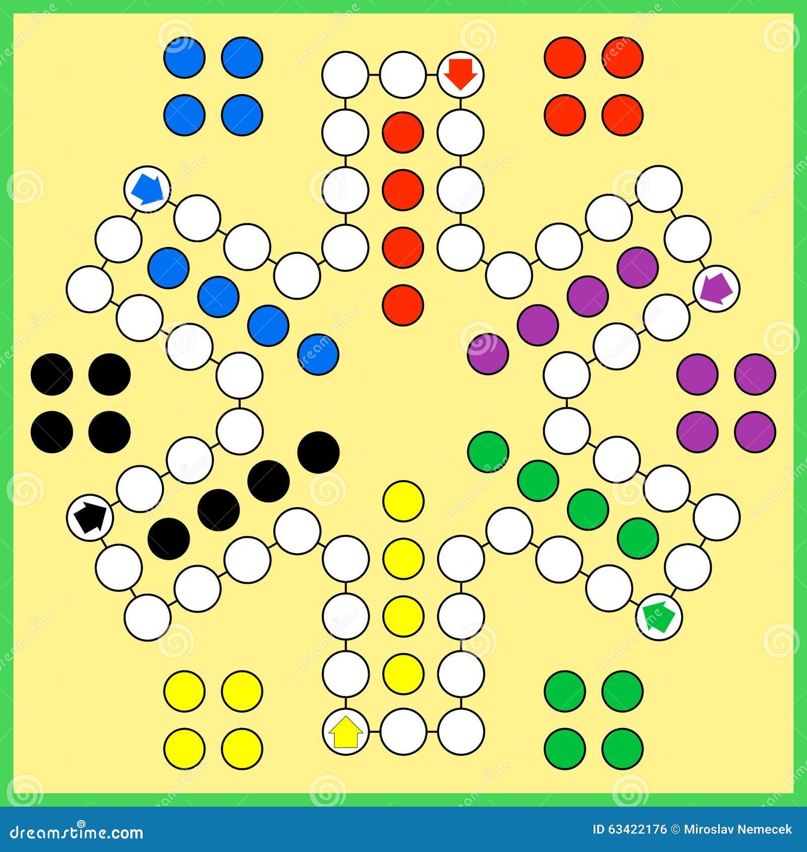 Επιτραπέζιο παιχνίδι του Ludo