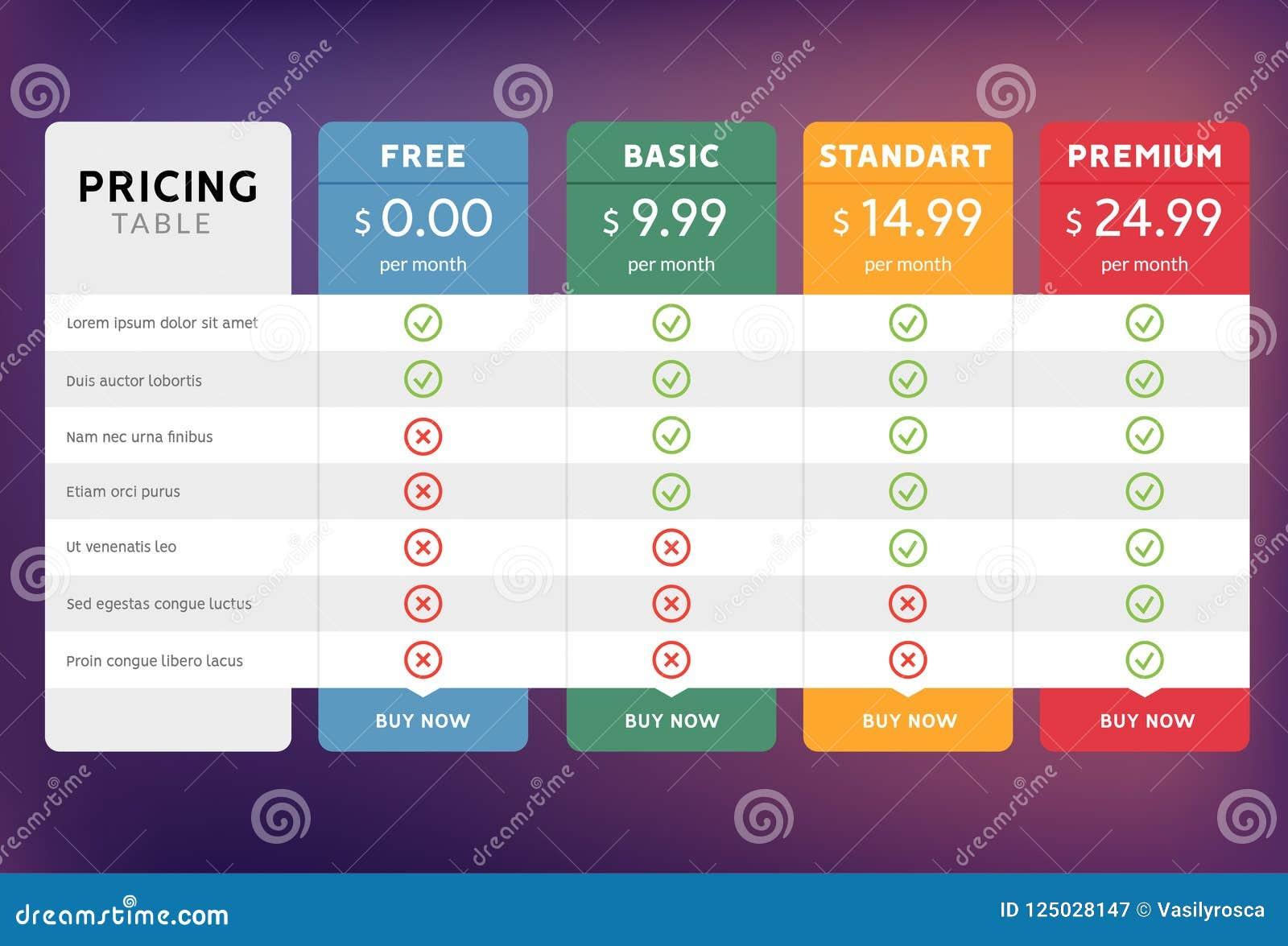 Επιτραπέζιο σχέδιο τιμολόγησης για την επιχείρηση Φιλοξενία ή υπηρεσία Ιστού σχεδίων τιμών Σύγκριση επιτραπέζιων διαγραμμάτων του