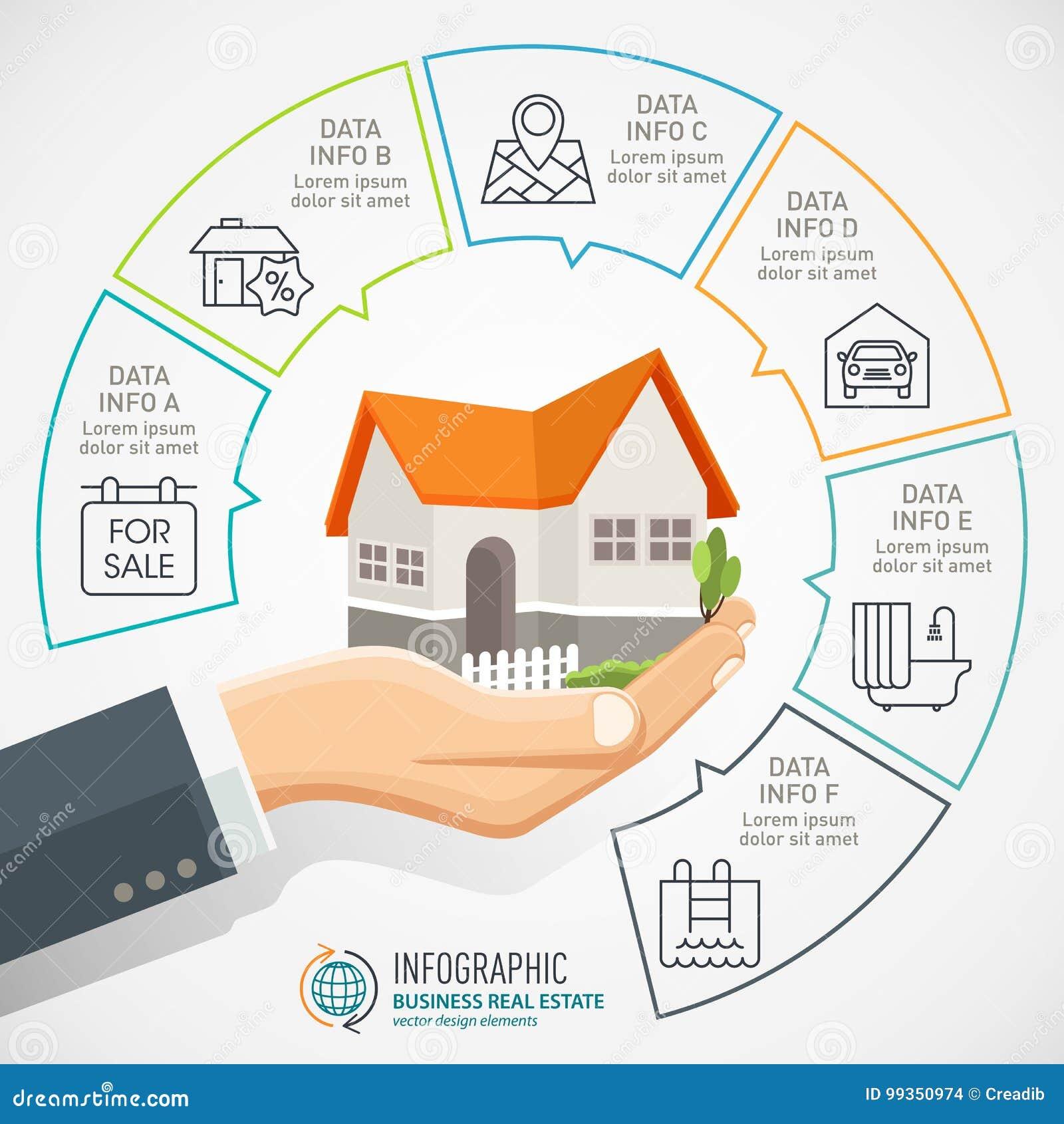 Επιχειρηματίας που κρατά ένα σπίτι Επιχείρηση Infographic ακίνητων περιουσιών με τα εικονίδια