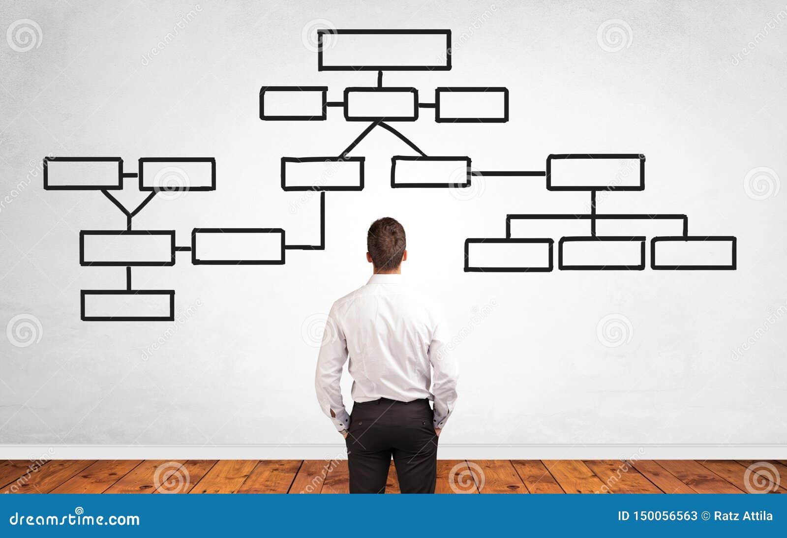 Επιχειρηματίας στην αμφιβολία που ψάχνει την έννοια λύσης με το οργανωτικό διάγραμμα