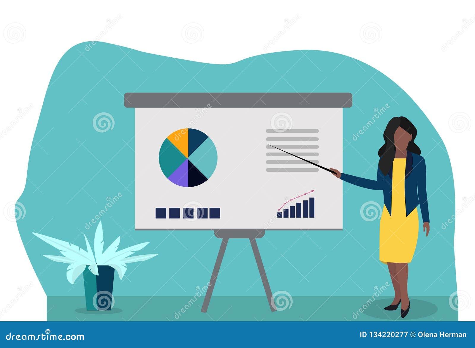 Επιχειρησιακή γυναίκα που παρουσιάζει του whiteboard με το infographics