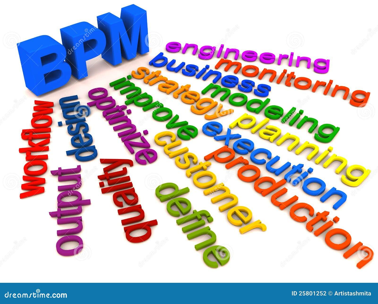 Επιχειρησιακή BPM διαχείριση διαδικασιών