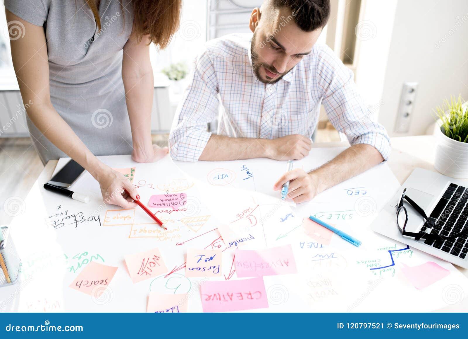 Επιχειρησιακοί συνάδελφοι που προγραμματίζουν το πρόγραμμα