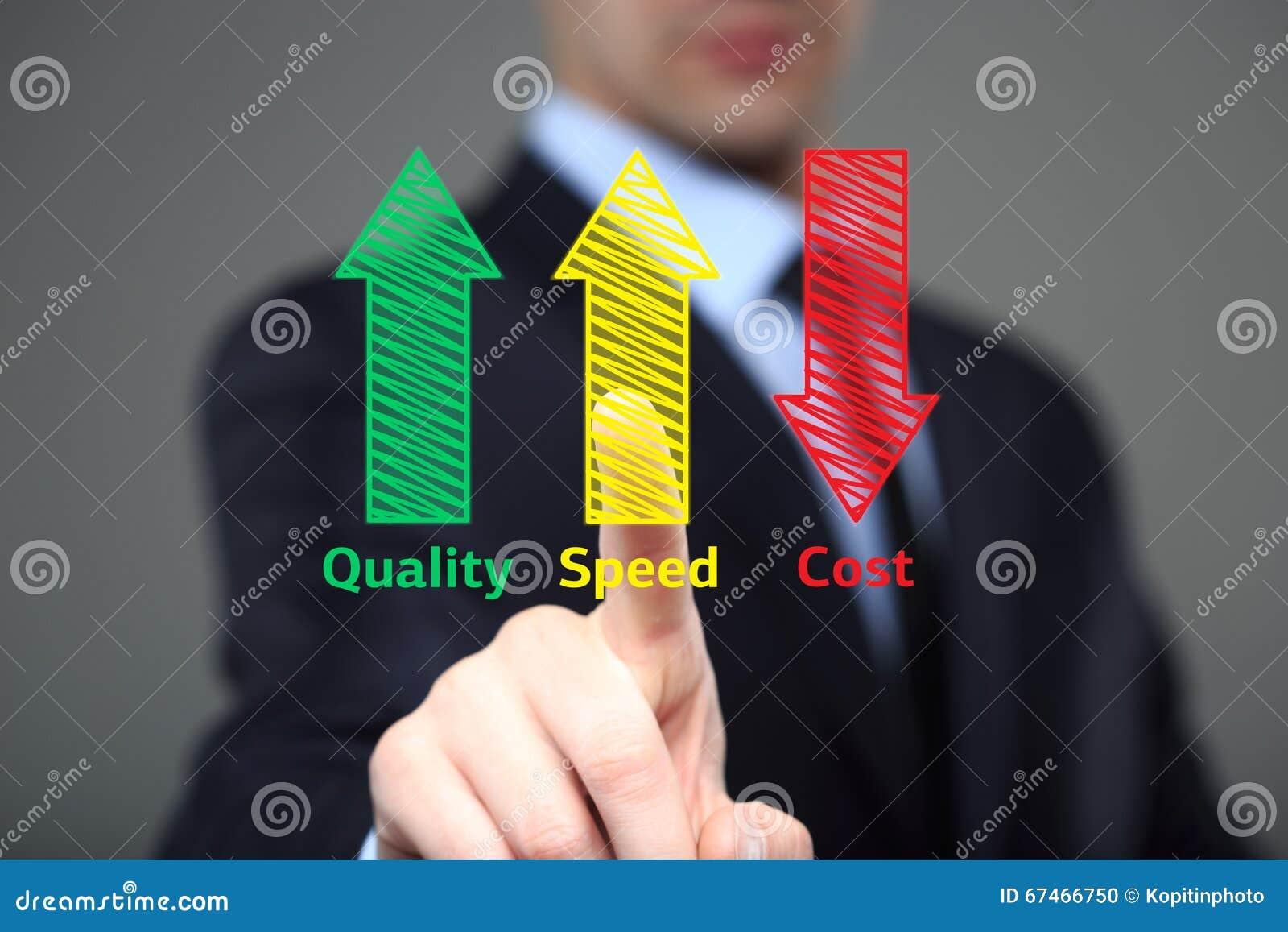 Επιχειρησιακό άτομο που γράφει την έννοια βιομηχανικών προϊόντων της αυξανόμενης ποιότητας - επιταχύνετε και μείωσε το κόστος