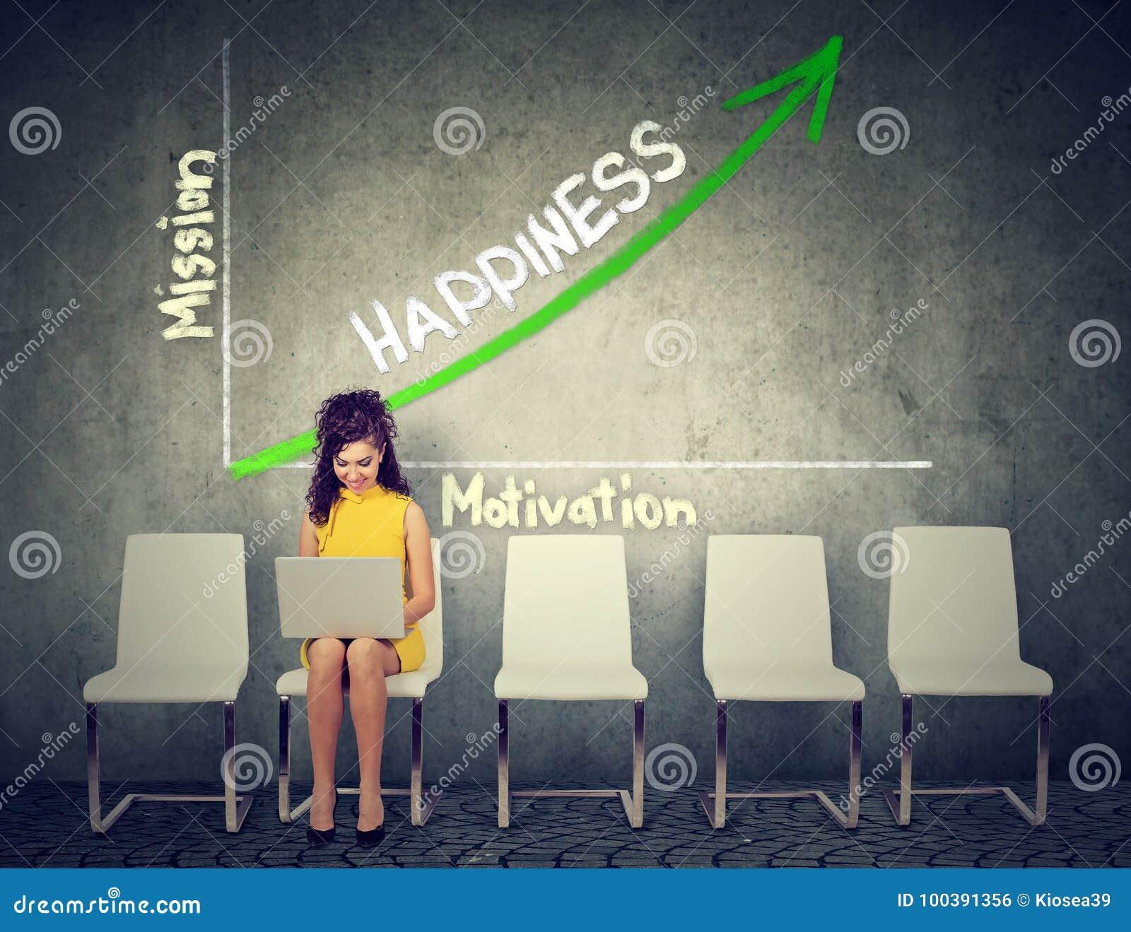 Ευτυχία και μόνη έννοια πραγματοποίησης Γυναίκα που χρησιμοποιεί το lap-top σε ένα υπόβαθρο αύξησης γραφικών παραστάσεων ευκαιρία