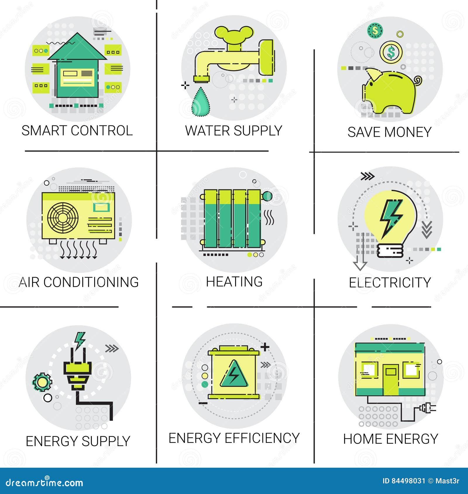 Εφεύρεση δύναμης ενεργειακού εφοδιασμού ηλεκτρικής ενέργειας, θέρμανση, έξυπνος έλεγχος, σύνολο εικονιδίων κλιματισμού