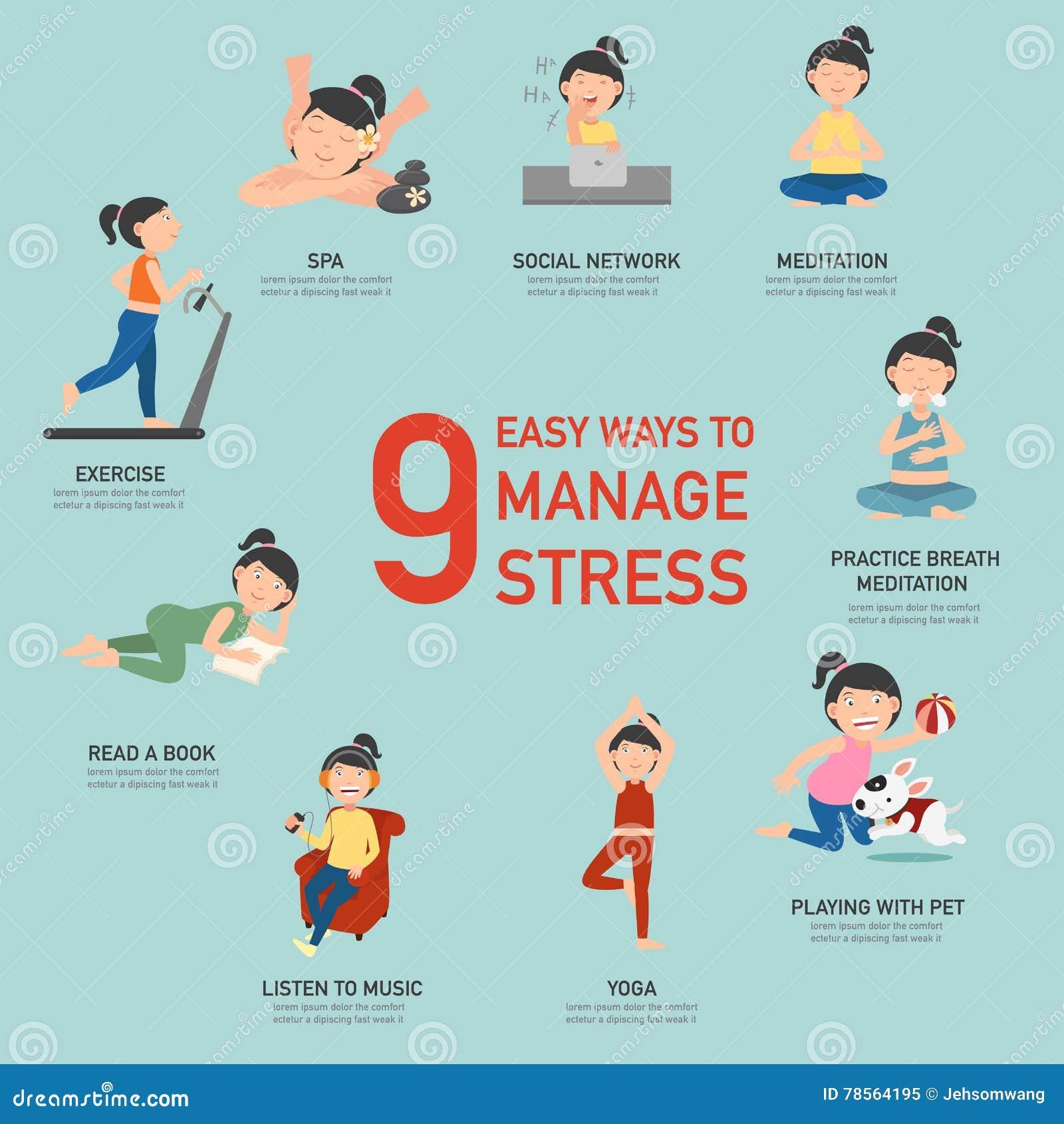 Εύκολοι τρόποι να ρυθμιστεί η πίεση, infographic