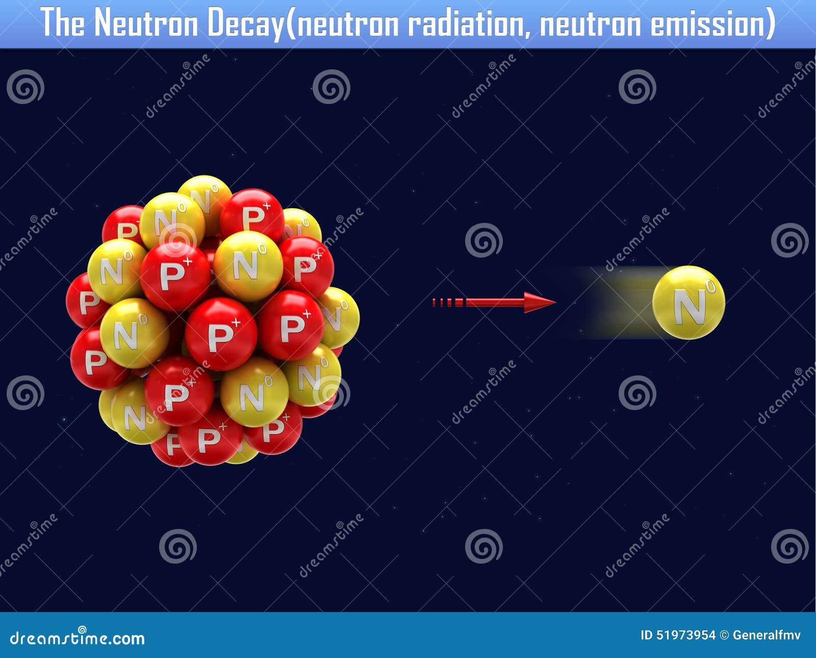 Η αποσύνθεση νετρονίων (ακτινοβολία νετρονίων, εκπομπή νετρονίων)