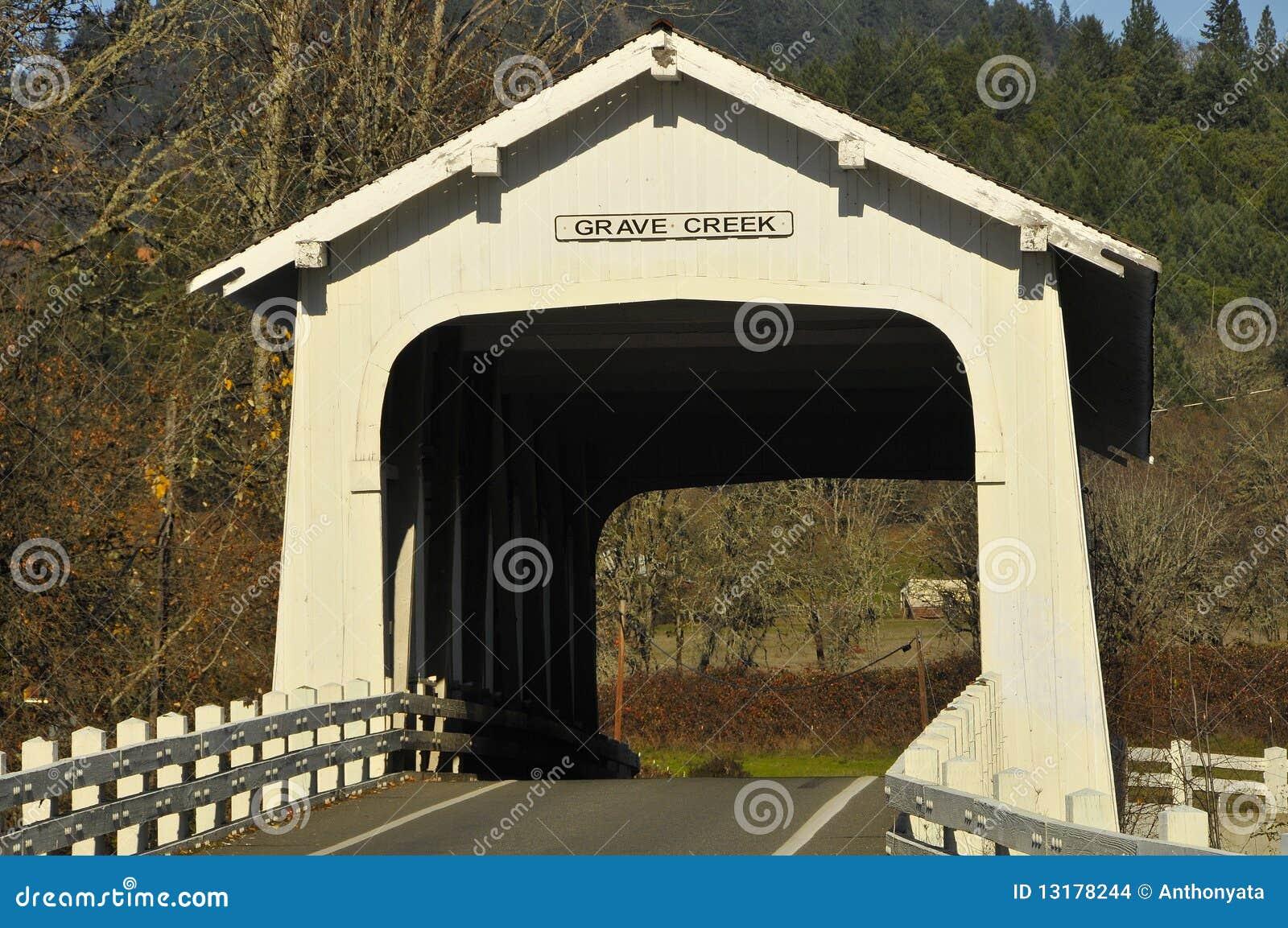 η γέφυρα κάλυψε ιστορικό