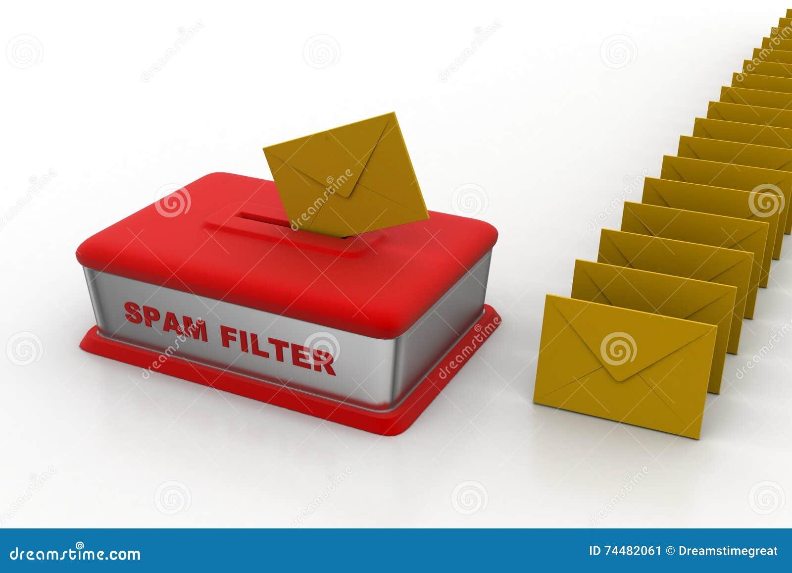 Ηλεκτρονικό ταχυδρομείο μέσω του φίλτρου spam