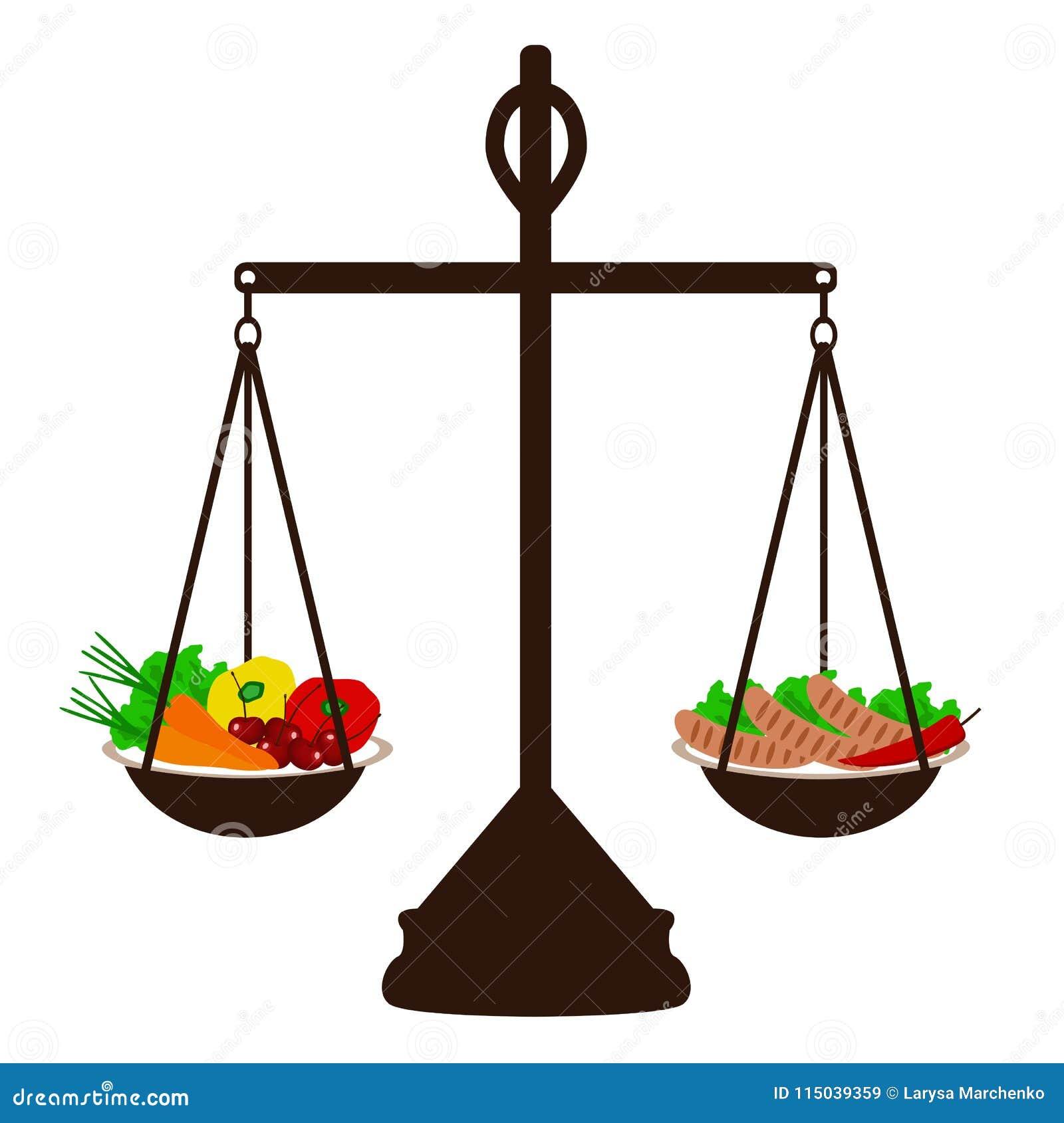 Η επιλογή Κατάλληλη διατροφή