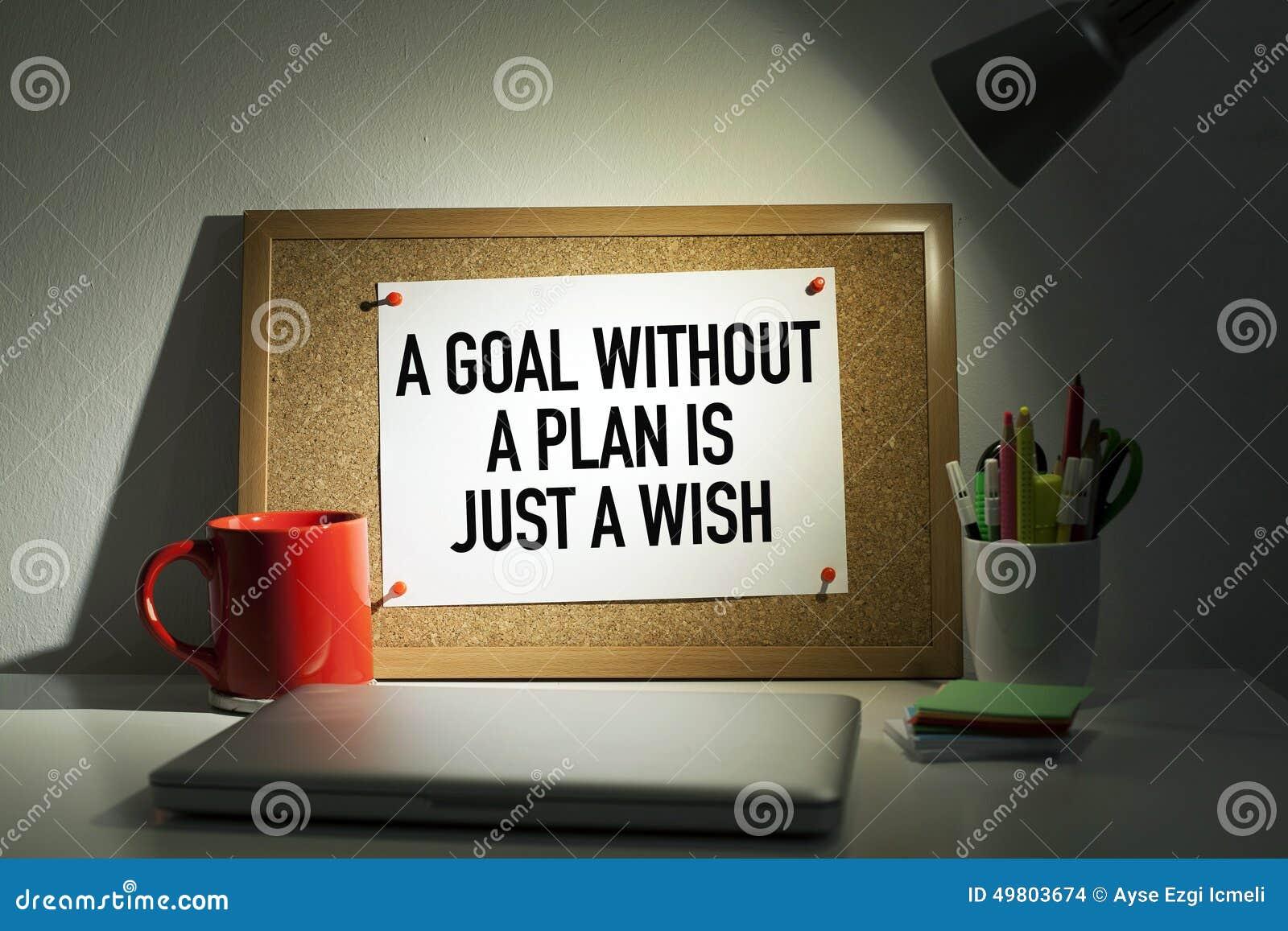 Ένας στόχος χωρίς σχέδιο υλοποίησης είναι απλά μια ευχή