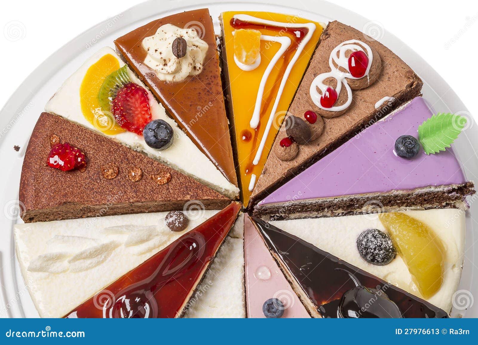 Η μισή από τη batch κέικ