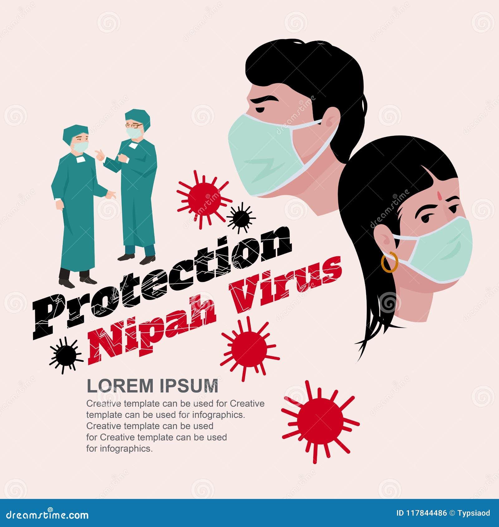 Η μόλυνση NiV ιών Nipah προστασίας είναι και ανθρώπινη και ζώα