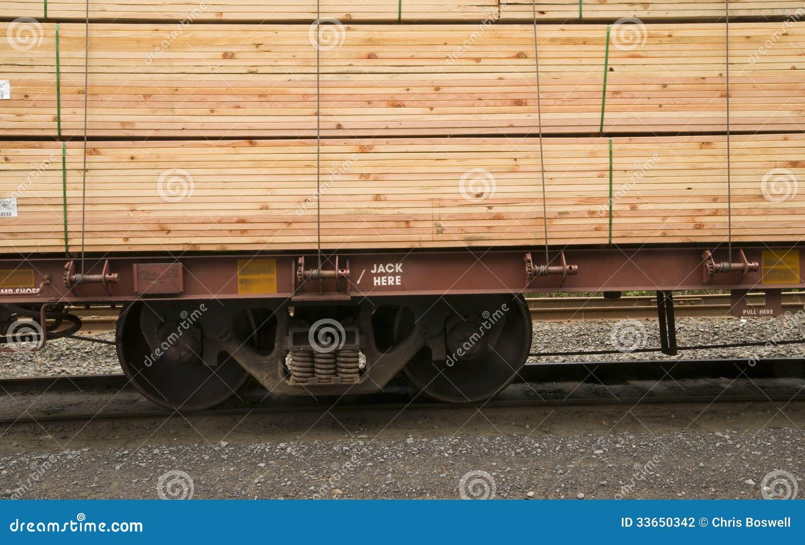 Η ξυλεία φόρτωσε Boxcar μεταφορών αυτοκινήτων σιδηροδρόμου την κατασκευή