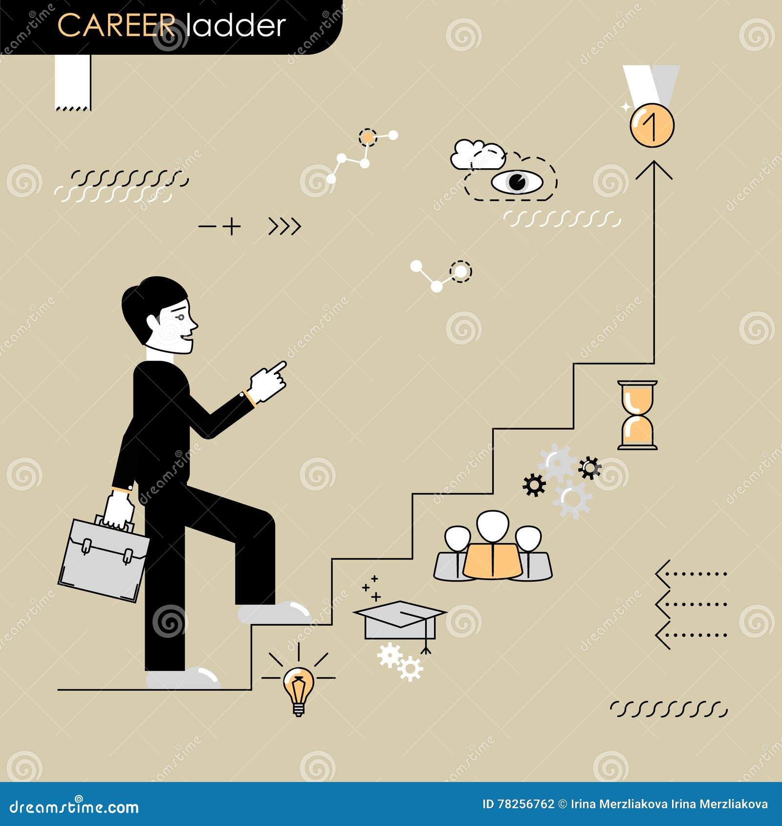 η τρισδιάστατη απομονωμένη εδραίωση θέσης σκάλα δίνει το λευκό διάλυσης Κίνηση έννοιας επάνω η σκάλα σταδιοδρομίας Στάδια tran
