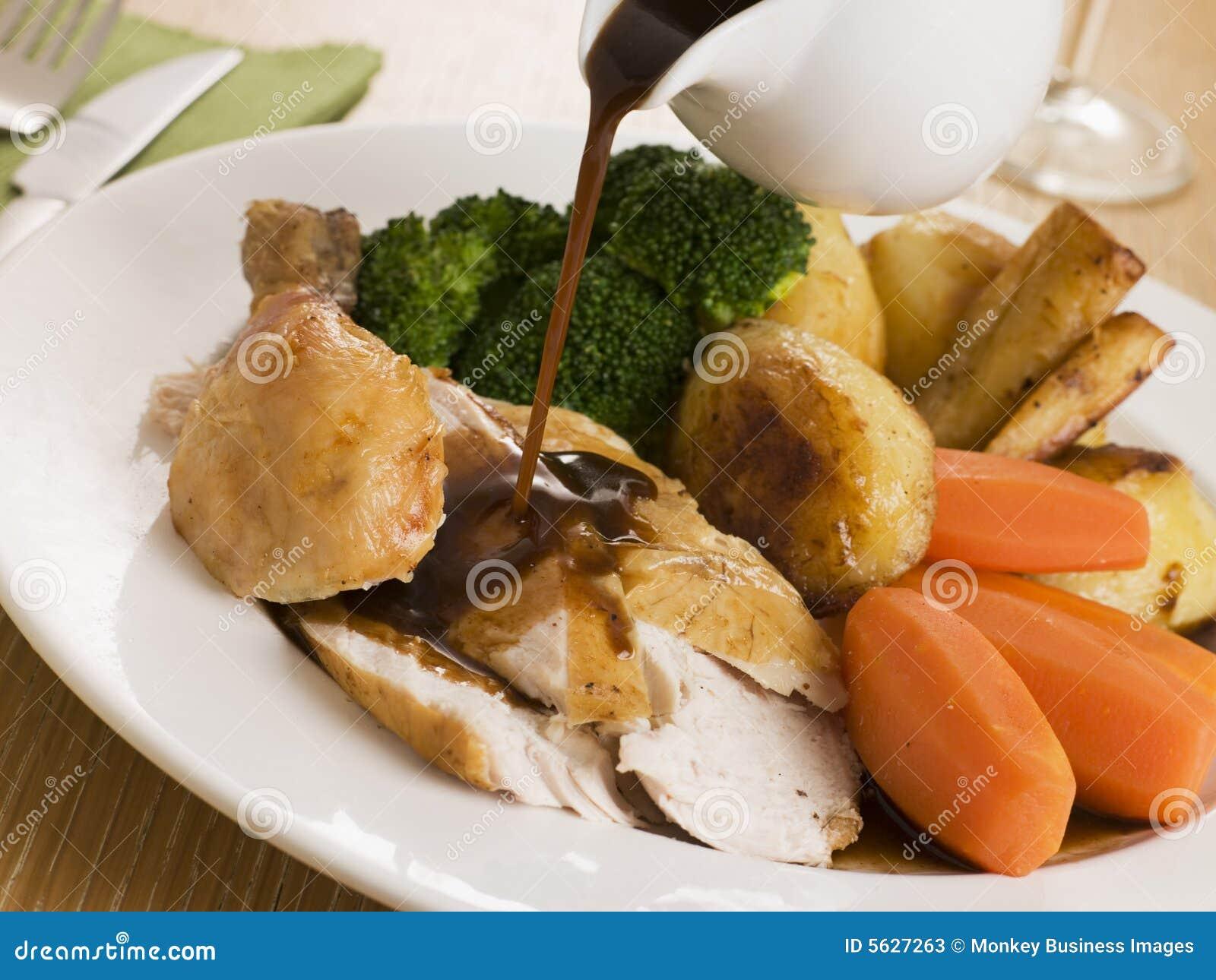 η ύπαρξη ζωμός κοτόπουλου πέρα από το πιάτο έχυσε roast