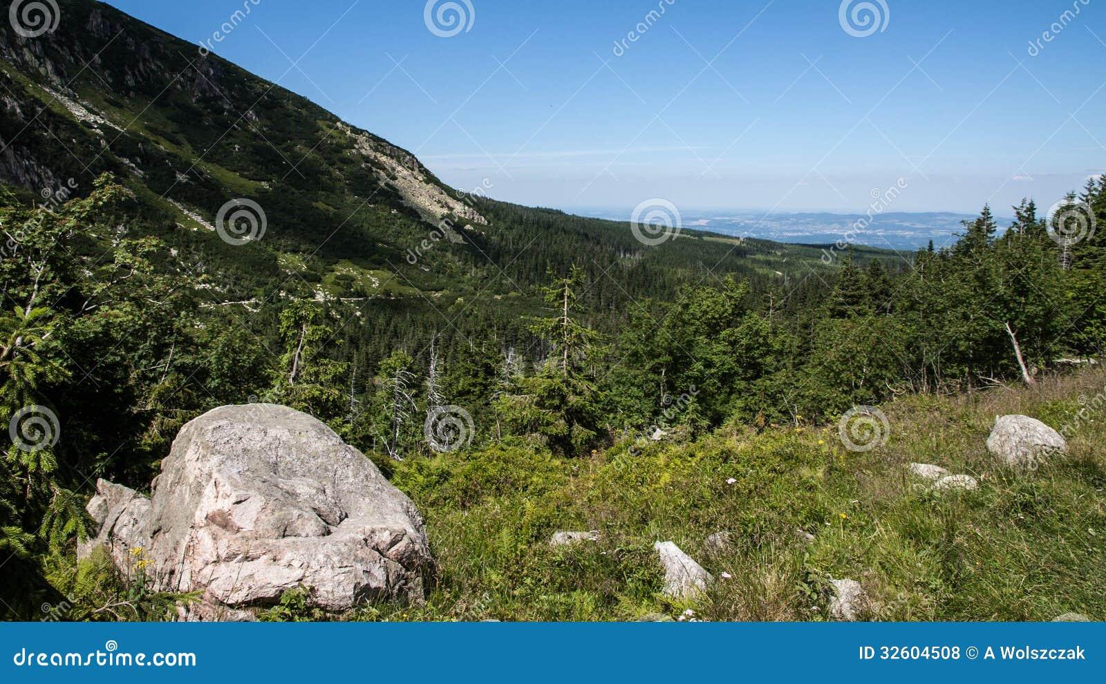 Θέες βουνού και οδοιπορία Karkonosze