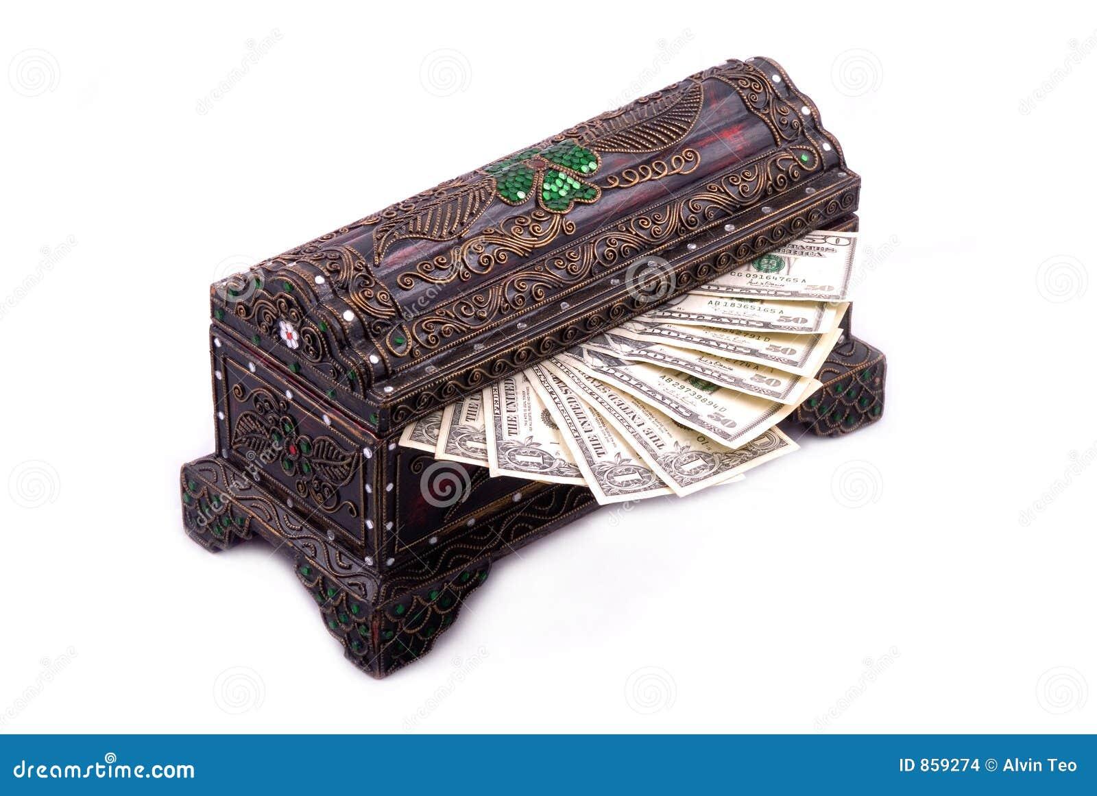 θωρακικά χρήματα κιβωτίων