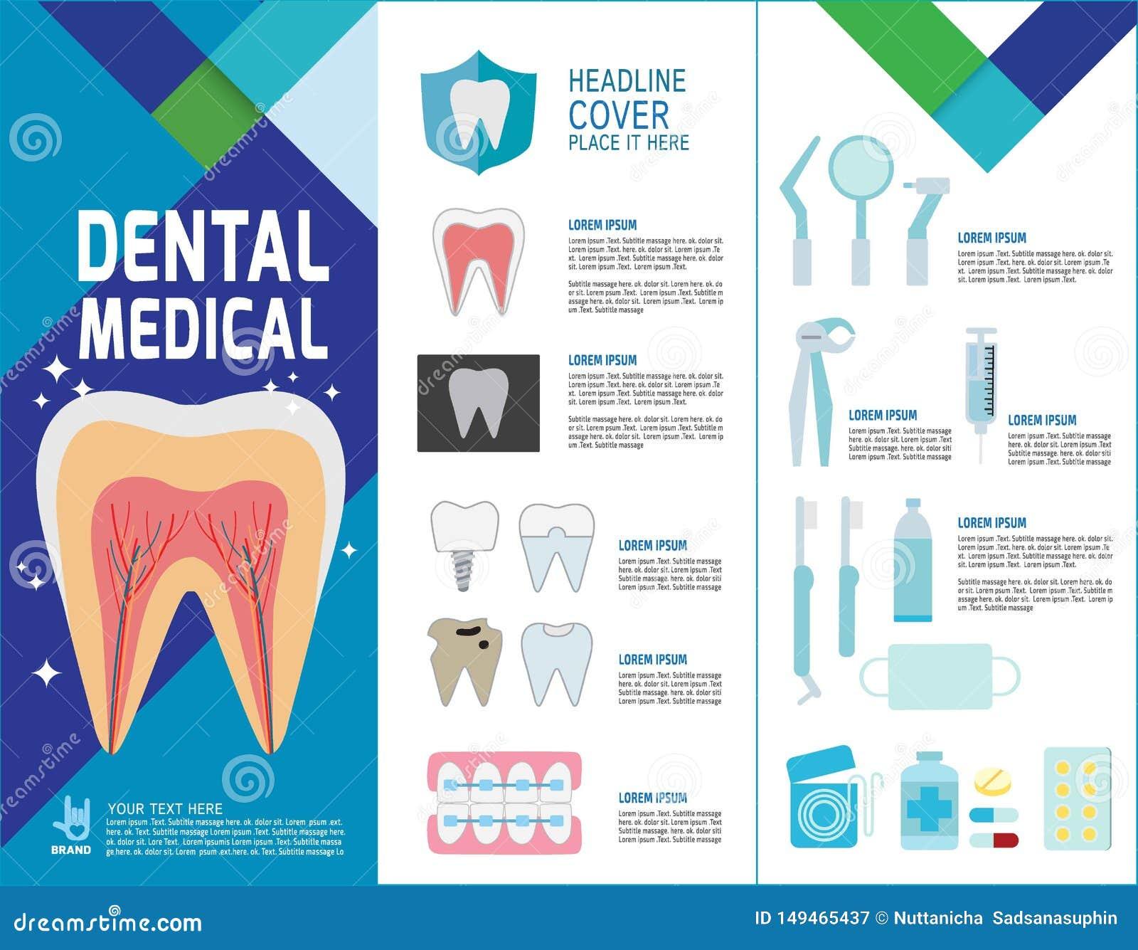 Ιατρική διανυσματική infographic απεικόνιση σχεδίου στοιχείων υγείας