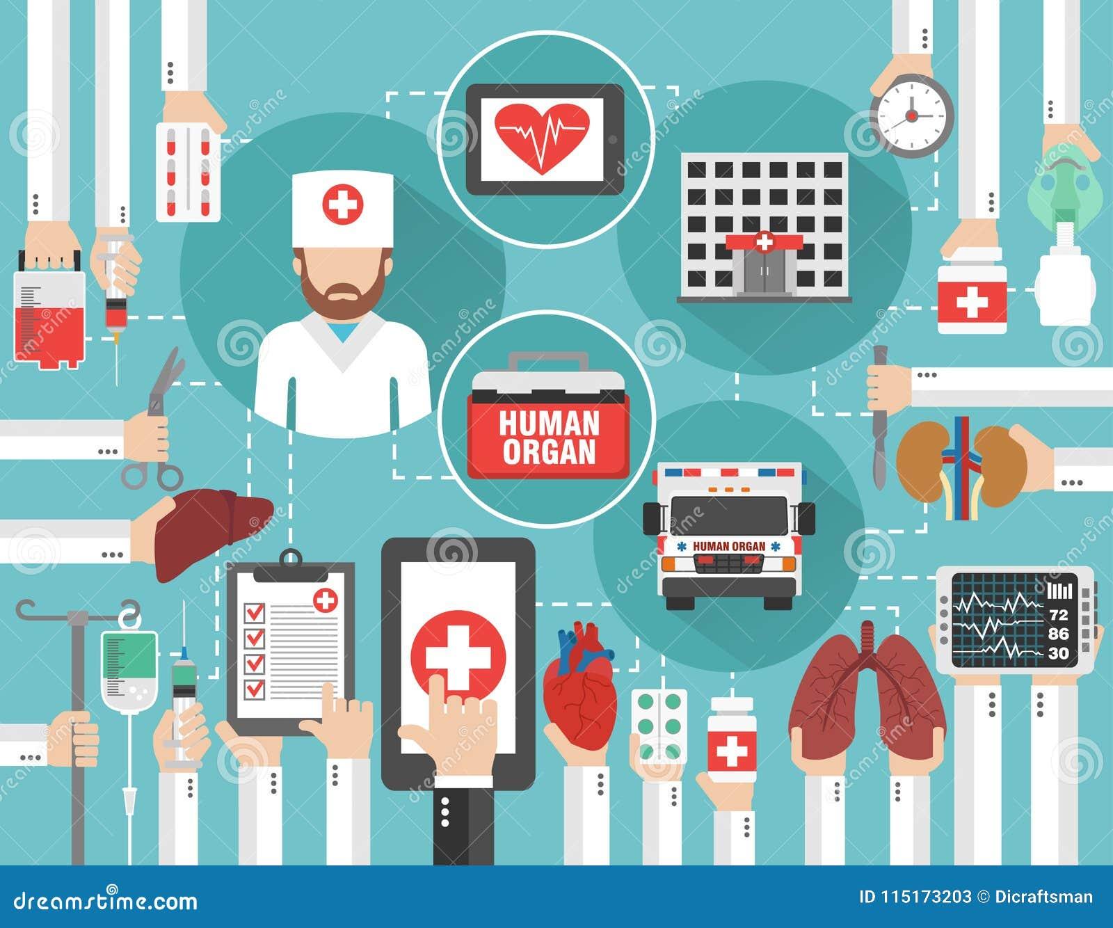Ιατρική infographic έννοια επίπεδη με το ανθρώπινους όργανο αυτοκινήτων, το νοσοκομείο και το γιατρό, σε απευθείας σύνδεση κλήση