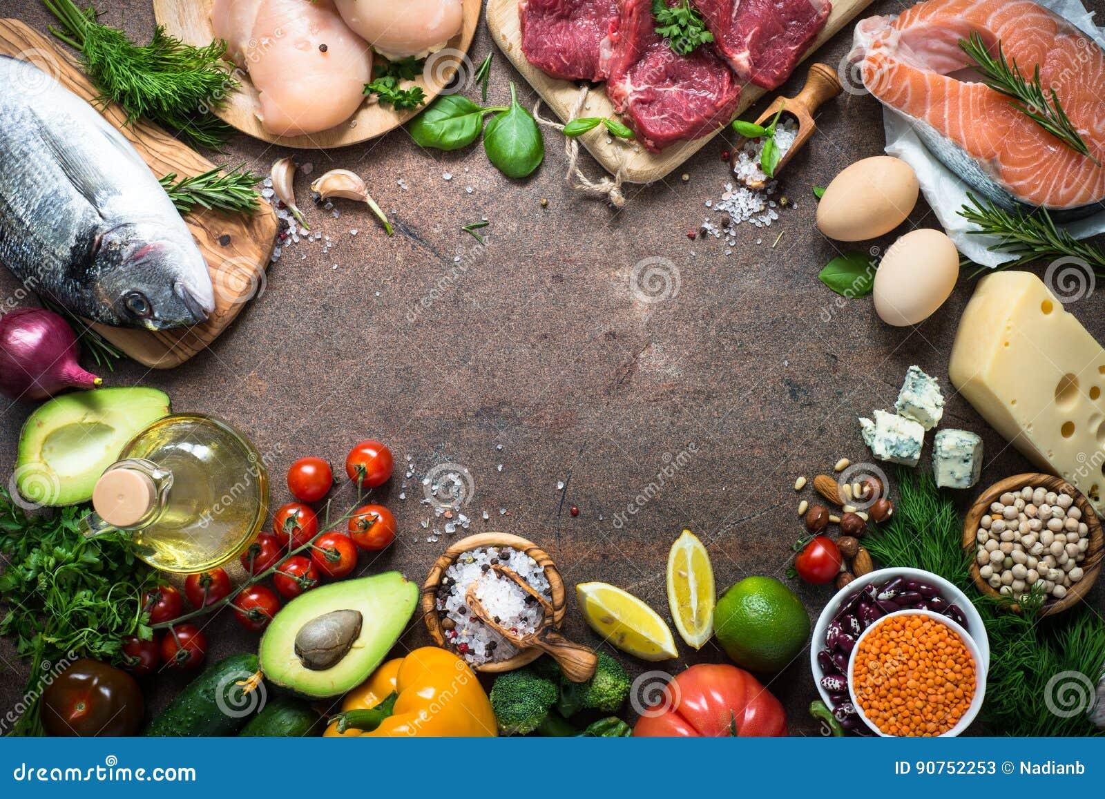 ισορροπημένο σιτηρέσιο Οργανική τροφή για την υγιή διατροφή