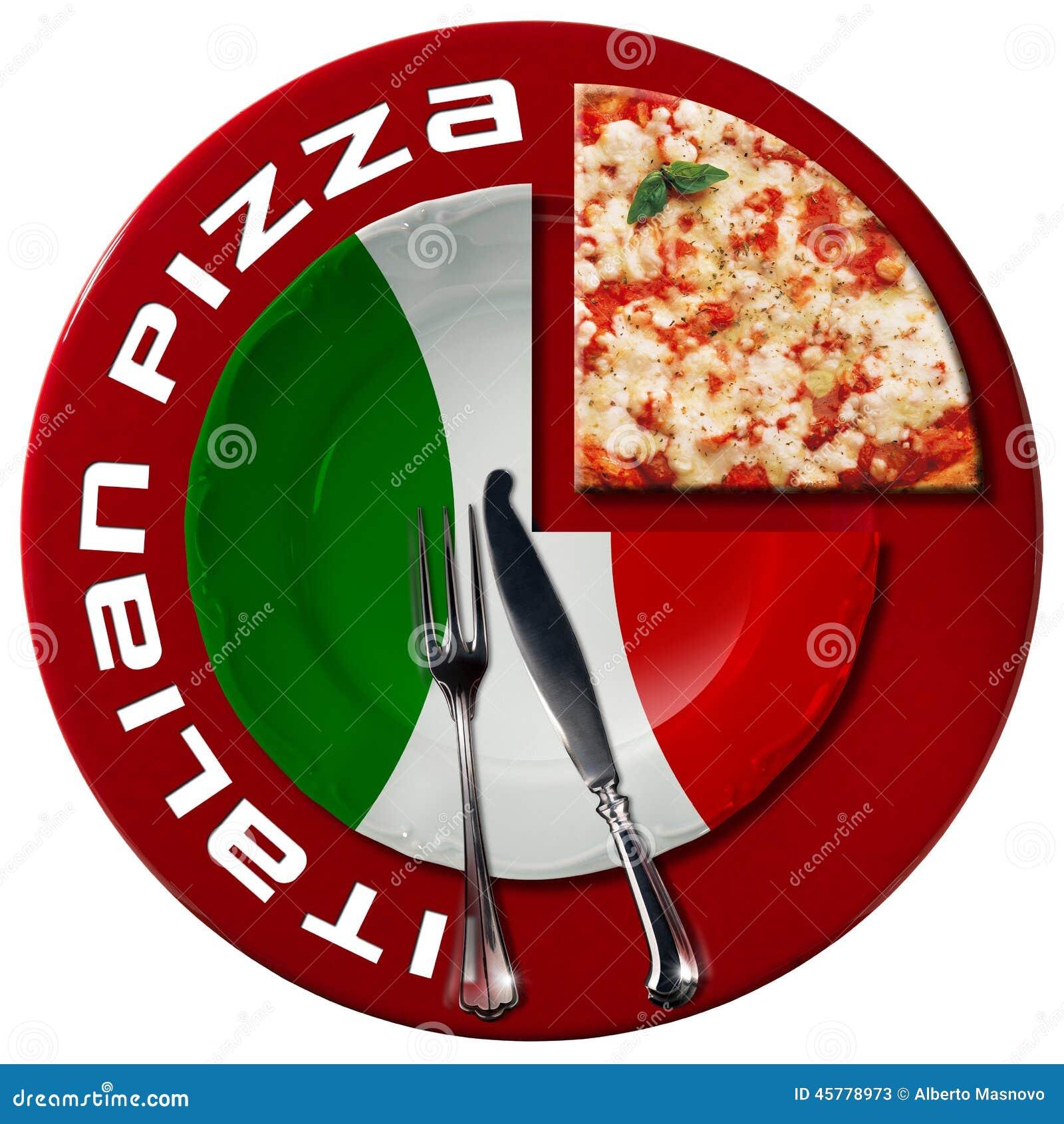 Πίτσα χρονολόγηση