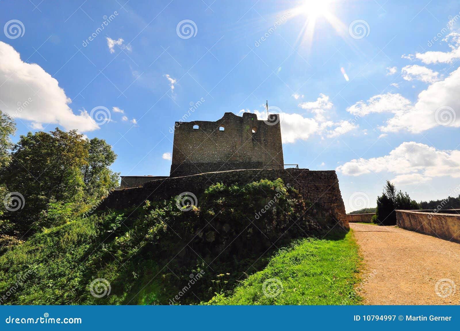 κάστρο derneck