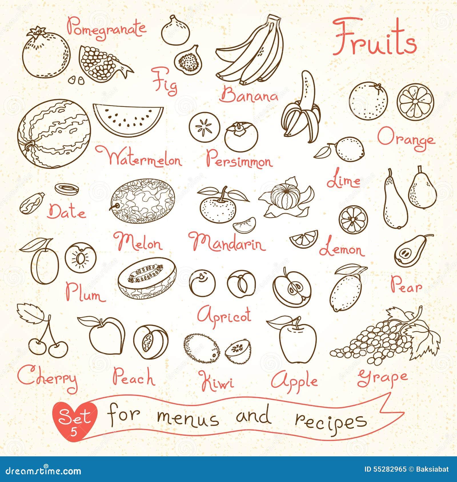 Καθορισμένα σχέδια των φρούτων για τις επιλογές σχεδίου, συνταγές