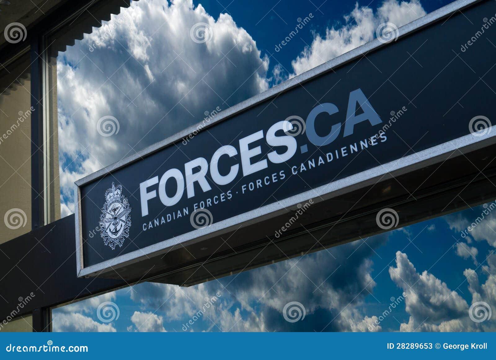 Καναδικό σημάδι δυνάμεων