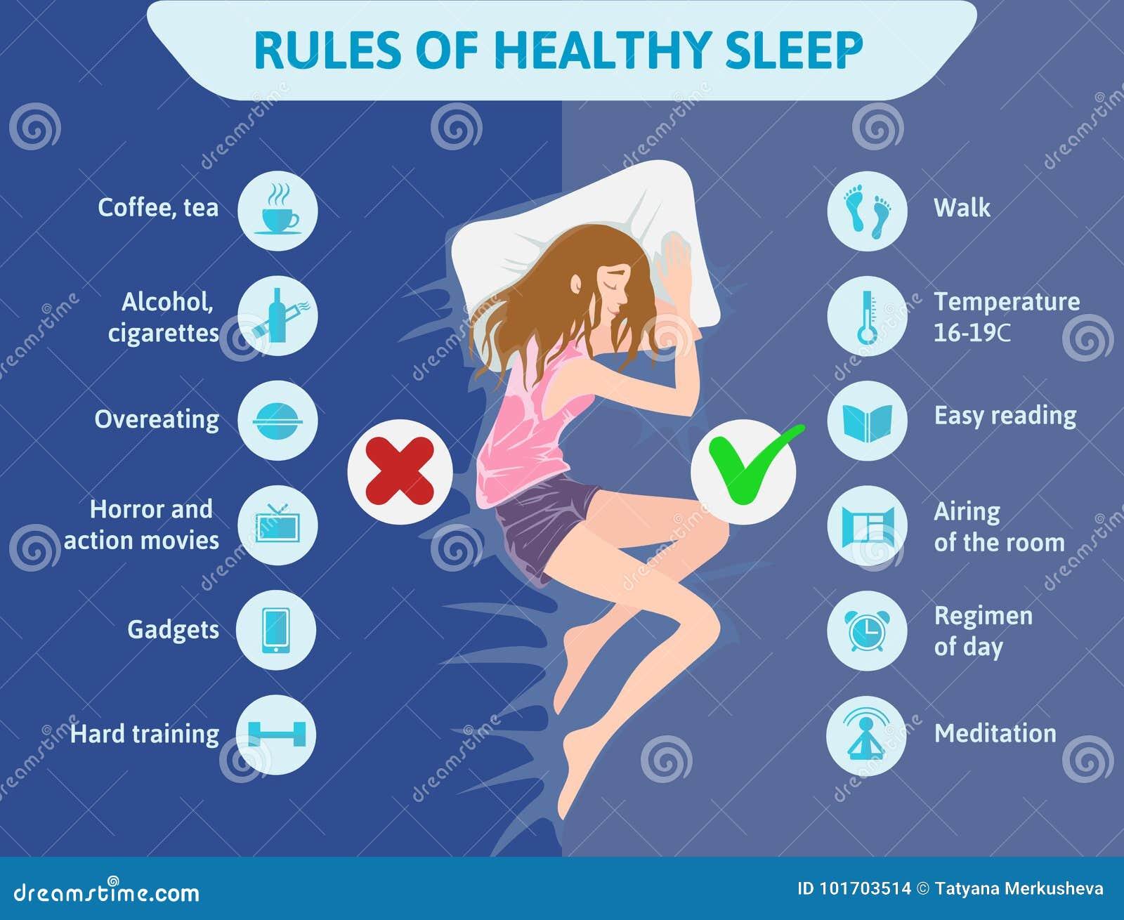 Κανόνες του υγιούς ύπνου Διανυσματική απεικόνιση infographics Χαριτωμένος ύπνος κοριτσιών στο κρεβάτι Χρήσιμες άκρες για μια καλη