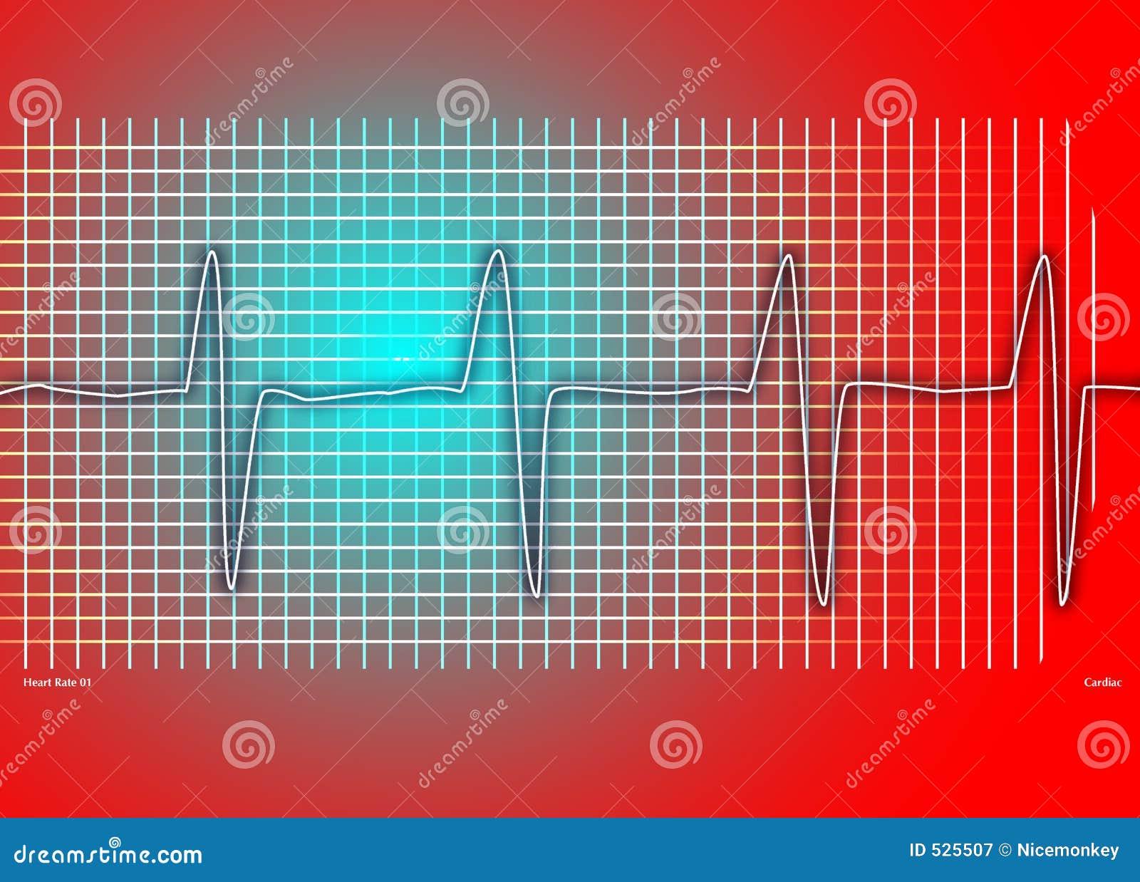 καρδιακό κόκκινο γραφικών παραστάσεων