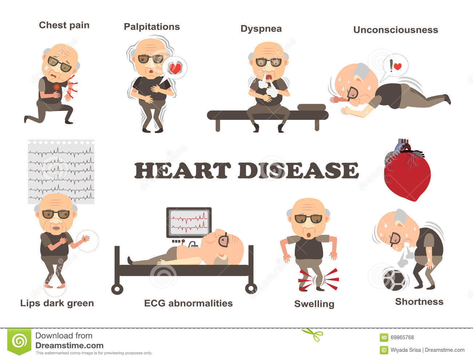 Καρδιακές παθήσεις συμπτωμάτων