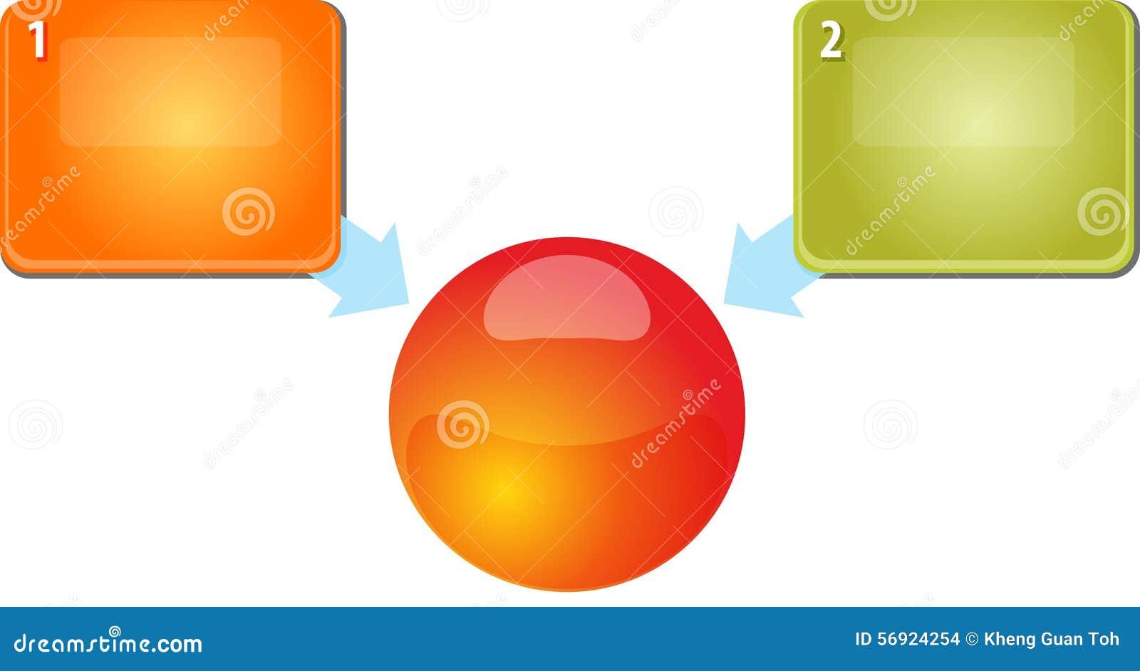 Κενή εσωτερική απεικόνιση επιχειρησιακών διαγραμμάτων σχέσης δύο