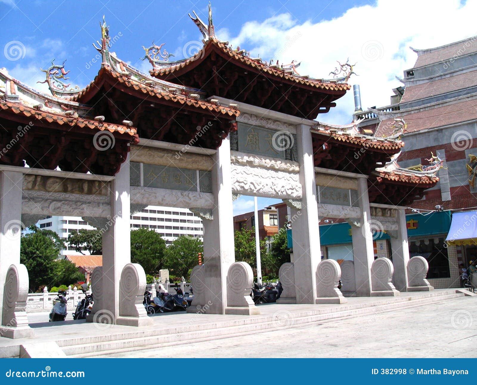 κινεζική είσοδος