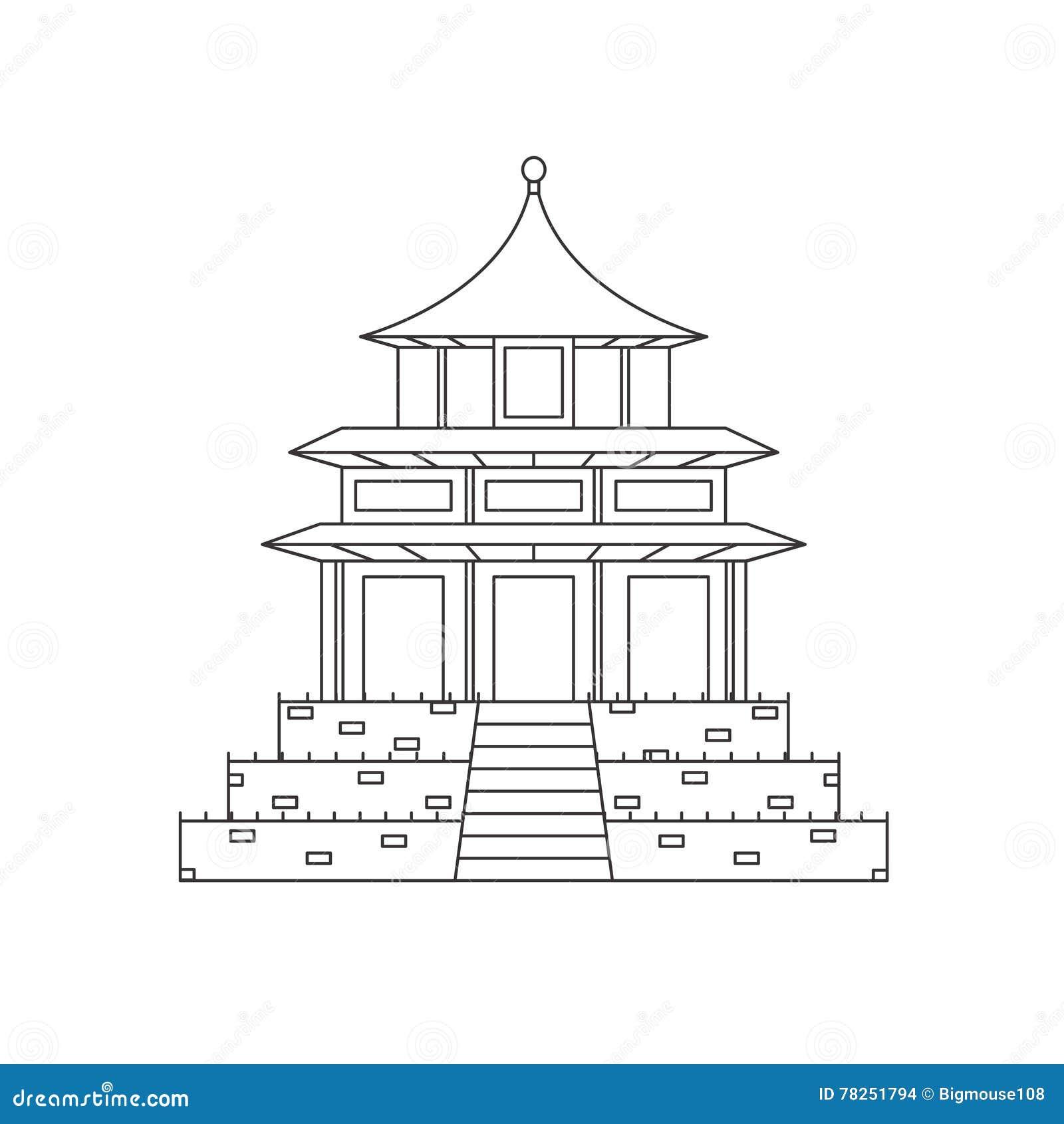 Κινεζικός βουδιστικός ναός, κτήριο μοναστηριών διάνυσμα