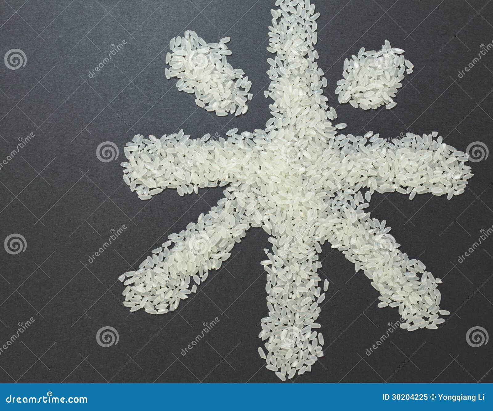 Ρύζι κινεζικού χαρακτήρα