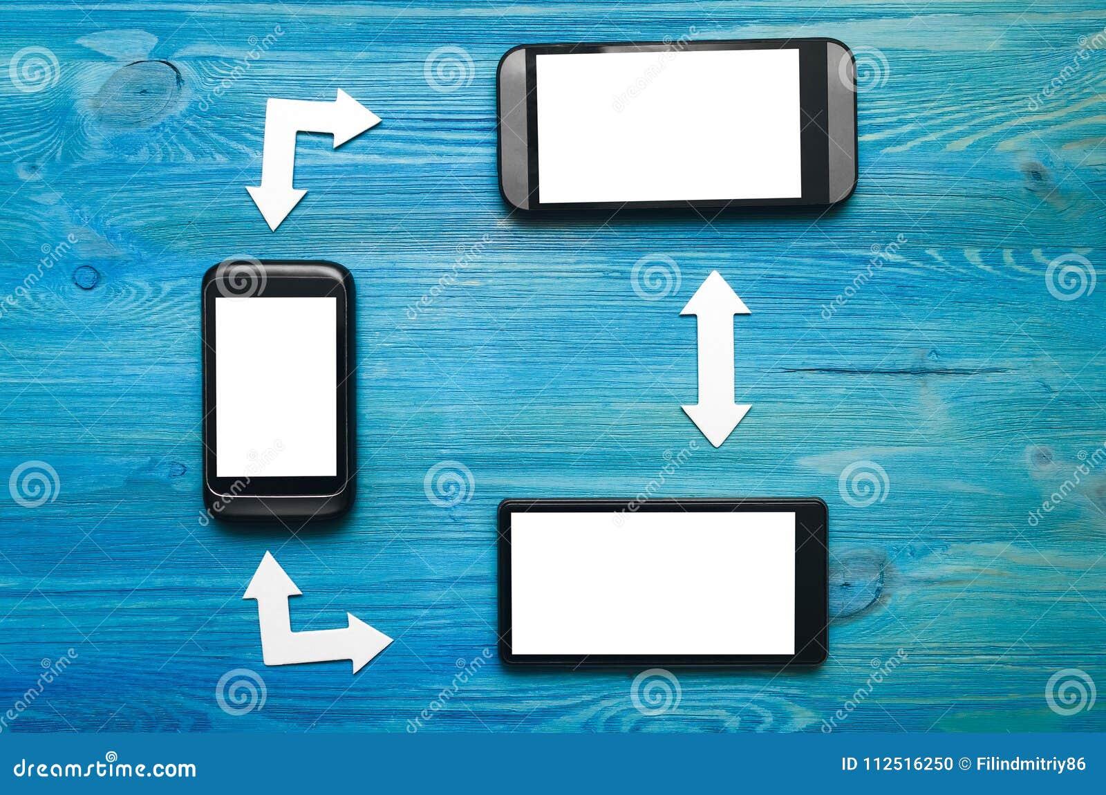 Κινητός τηλεφωνικός συγχρονισμός εισερχόμενες και εξερχόμενες κλήσεις